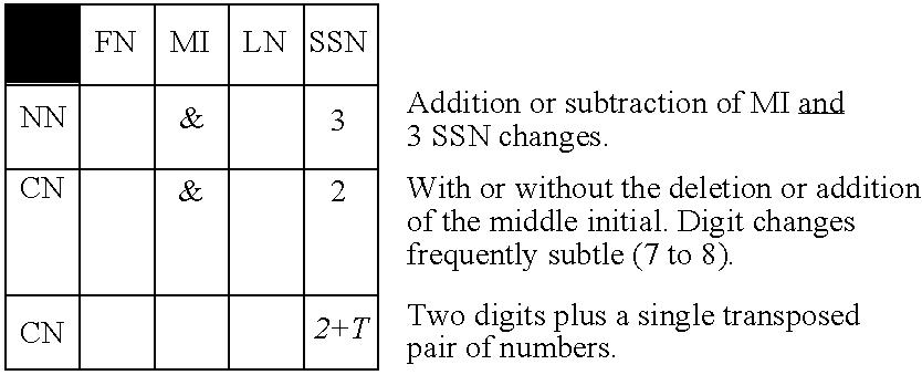 Figure US06871287-20050322-C00008