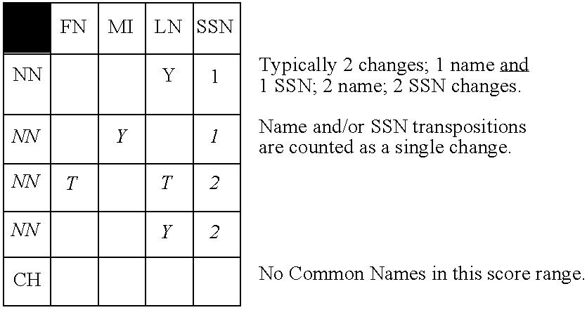 Figure US06871287-20050322-C00010