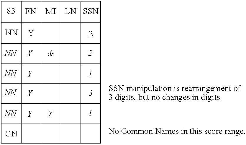 Figure US06871287-20050322-C00012