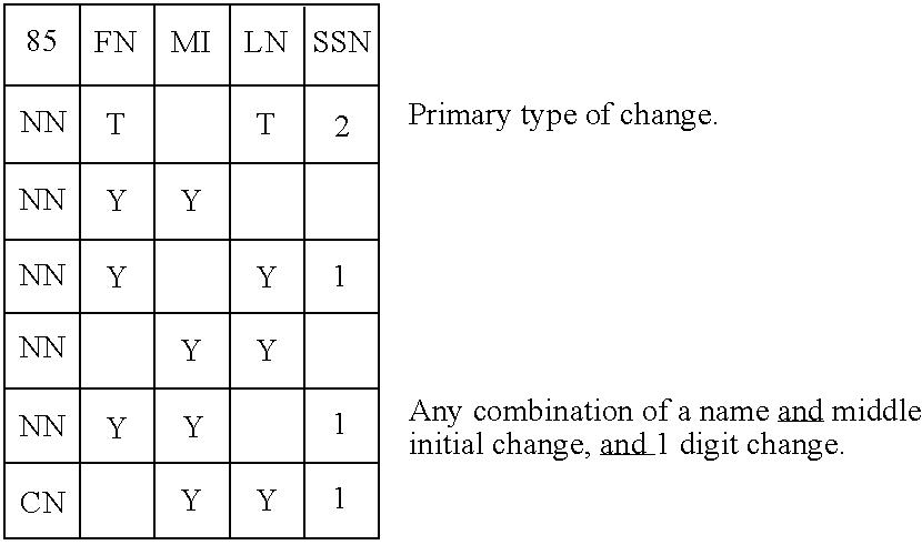 Figure US06871287-20050322-C00014