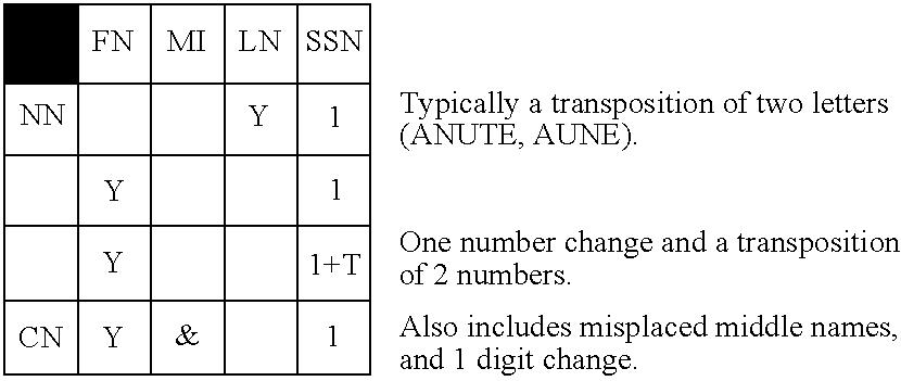 Figure US06871287-20050322-C00016