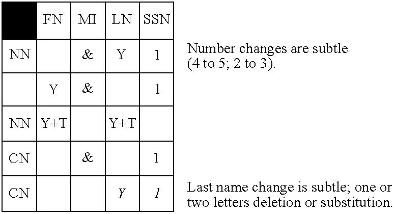 Figure US06871287-20050322-C00017