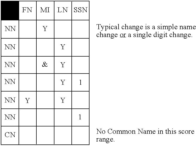 Figure US06871287-20050322-C00019