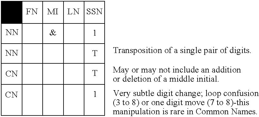 Figure US06871287-20050322-C00021