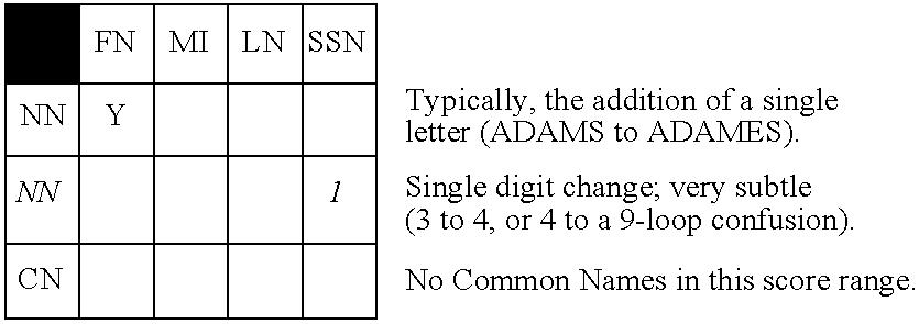Figure US06871287-20050322-C00022