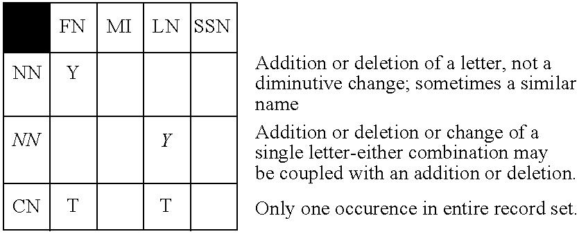 Figure US06871287-20050322-C00023