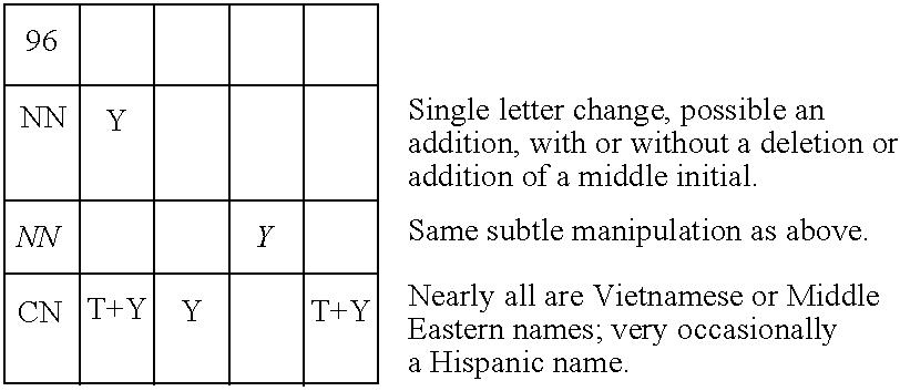 Figure US06871287-20050322-C00025