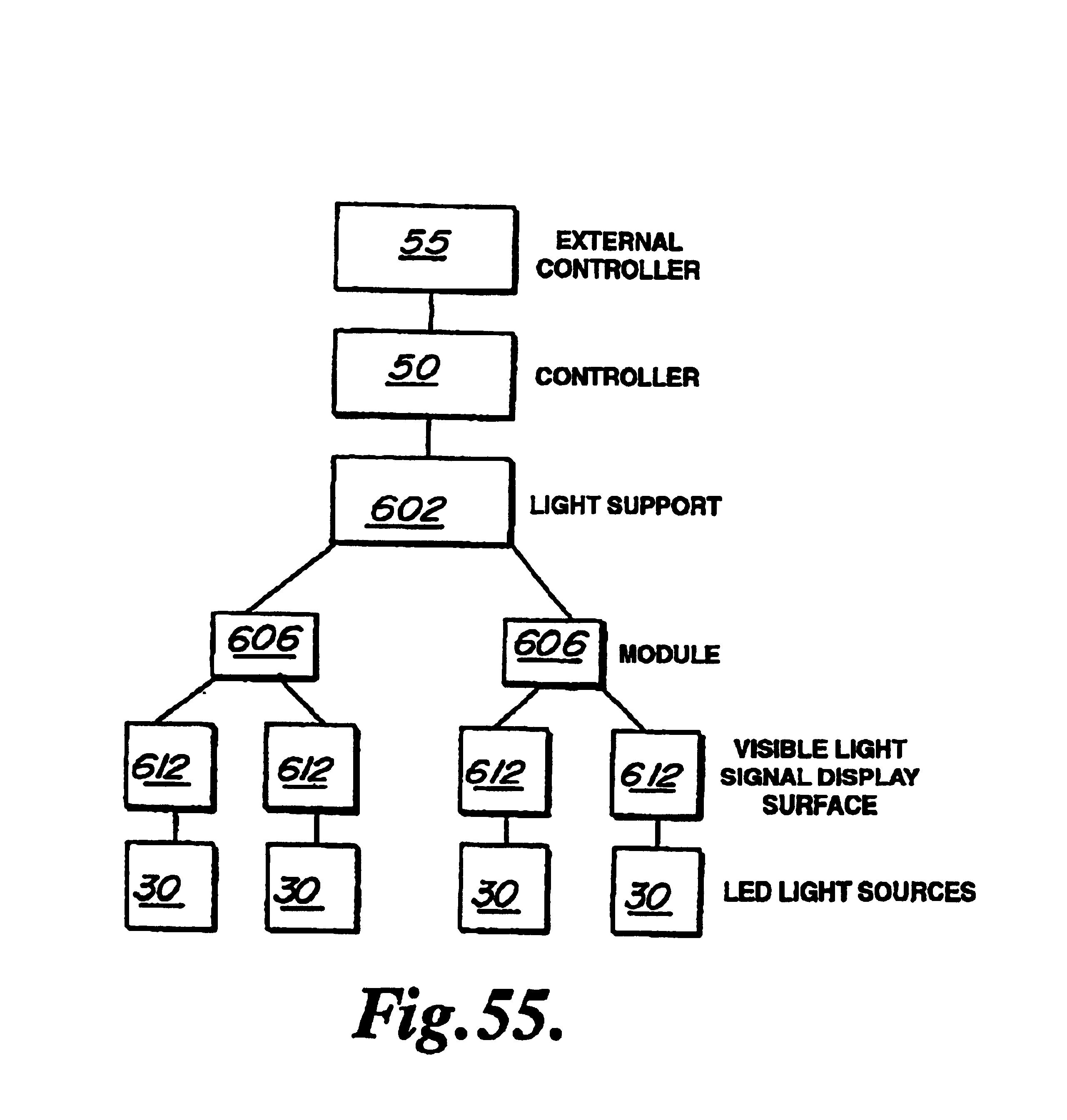 Tech Polaris Rzr Light Bar Wiring Diagram Guide And 2013 Ranger 900 Whelen Switch Get Free Image Brake