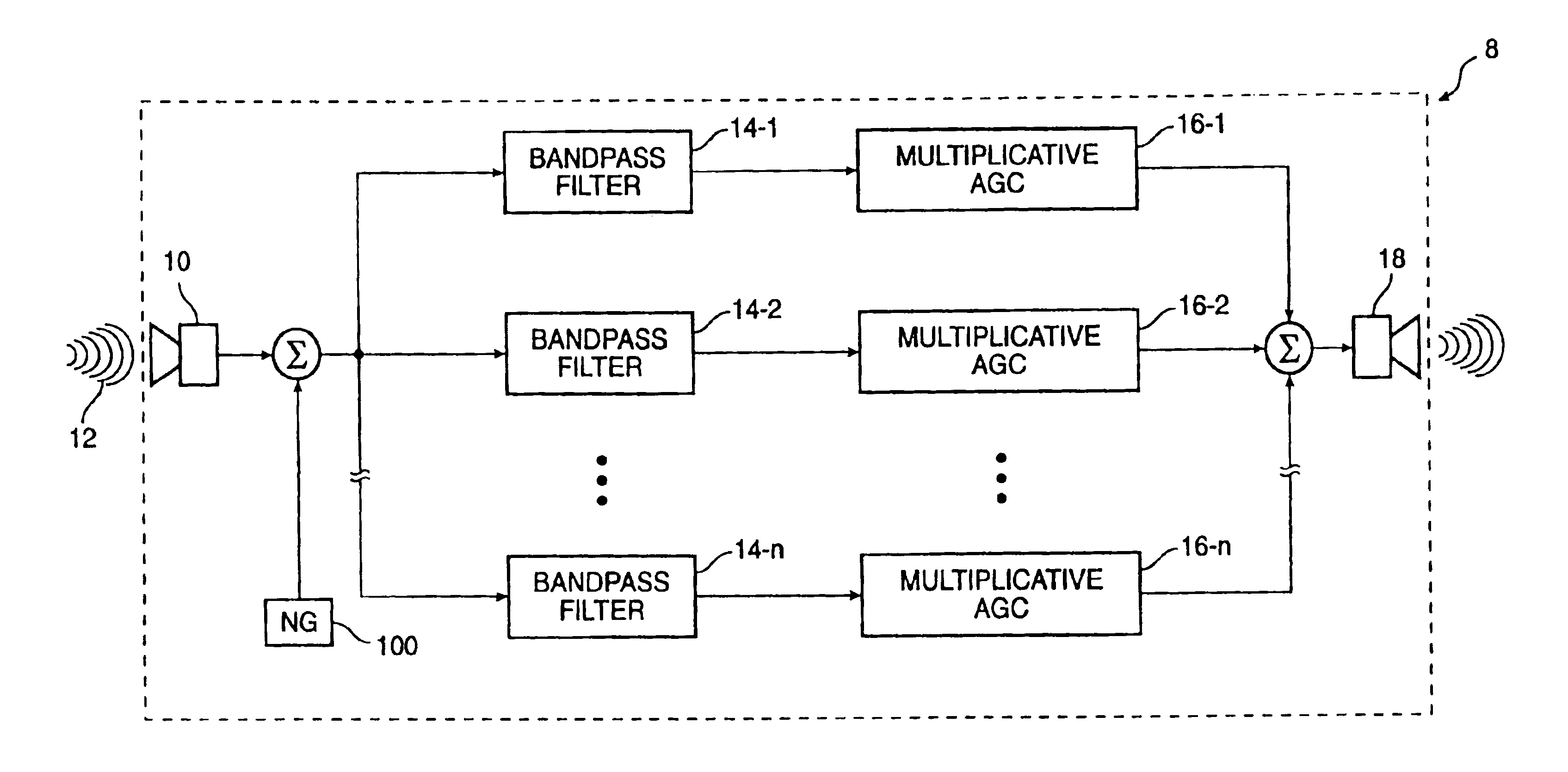 Us6885752 Hearing Aid Device Incorporating Signal Upper Diagram Bandpass Filter Applied To Middle Patent Drawing