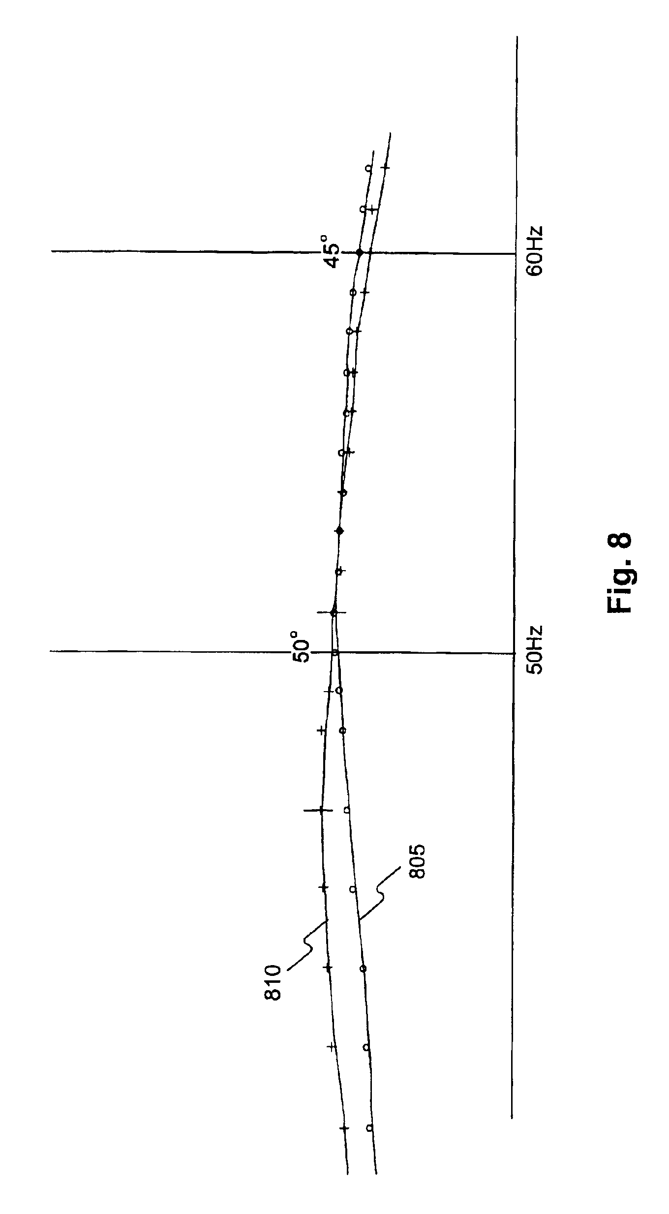 Patent Us6891287 Alternating Current Axially Oscillating