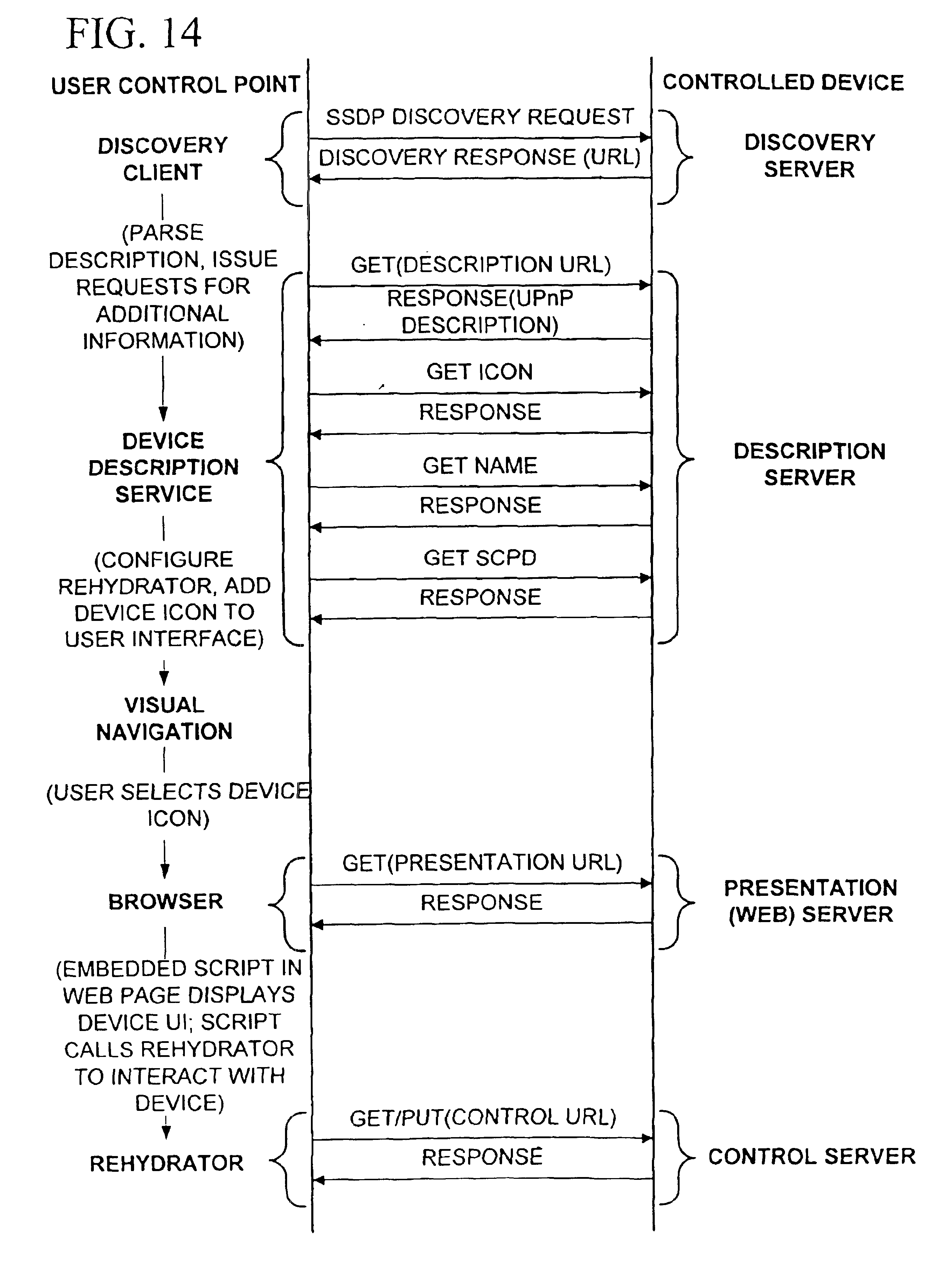 Patent US6892230 - Dynamic self-configuration for ad hoc peer