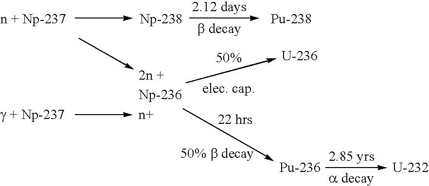 US6896716B1 - Process for producing ultra-pure plutonium ...  US6896716B1 - P...