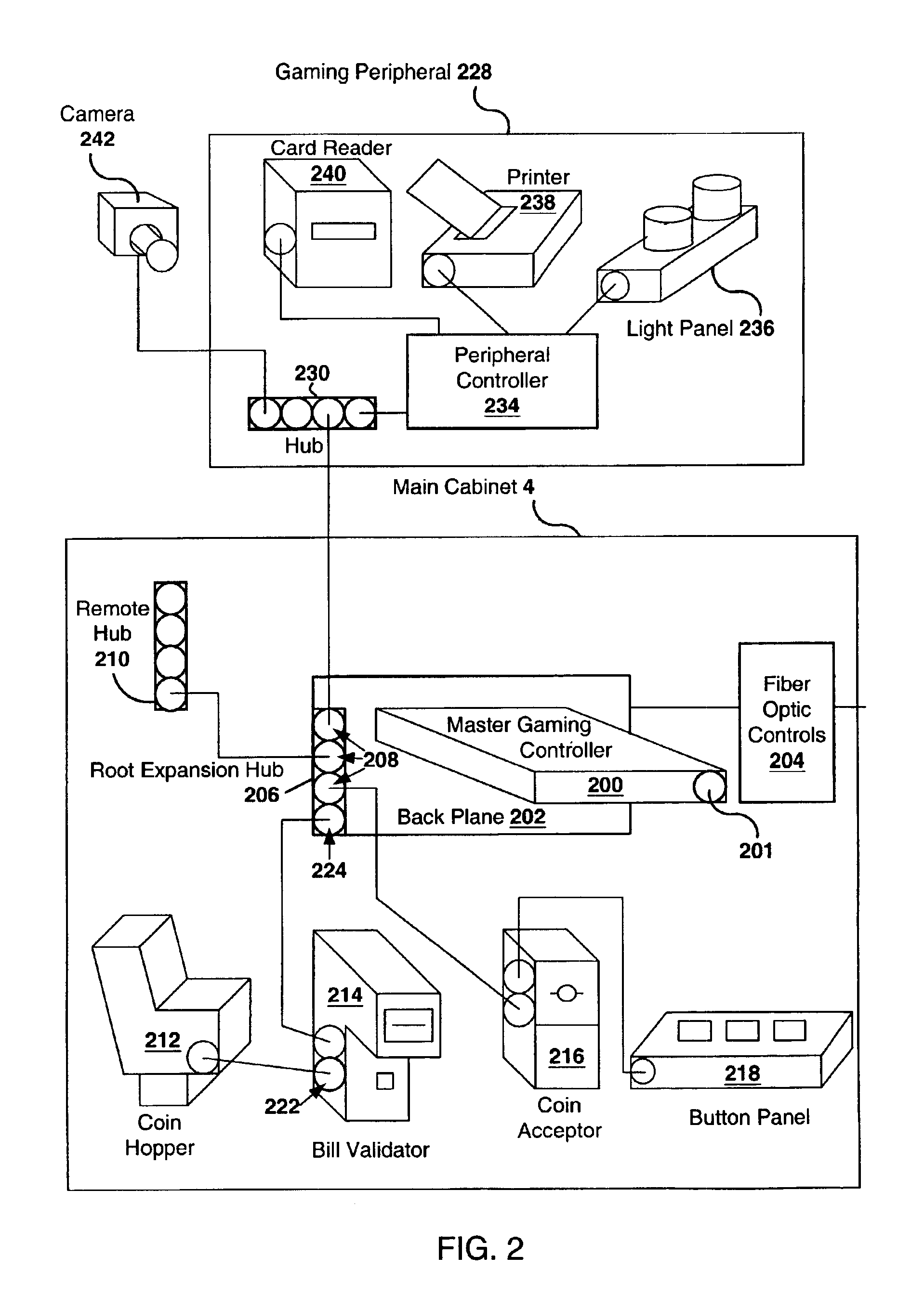Patent US6899627 - USB device protocol for a gaming machine