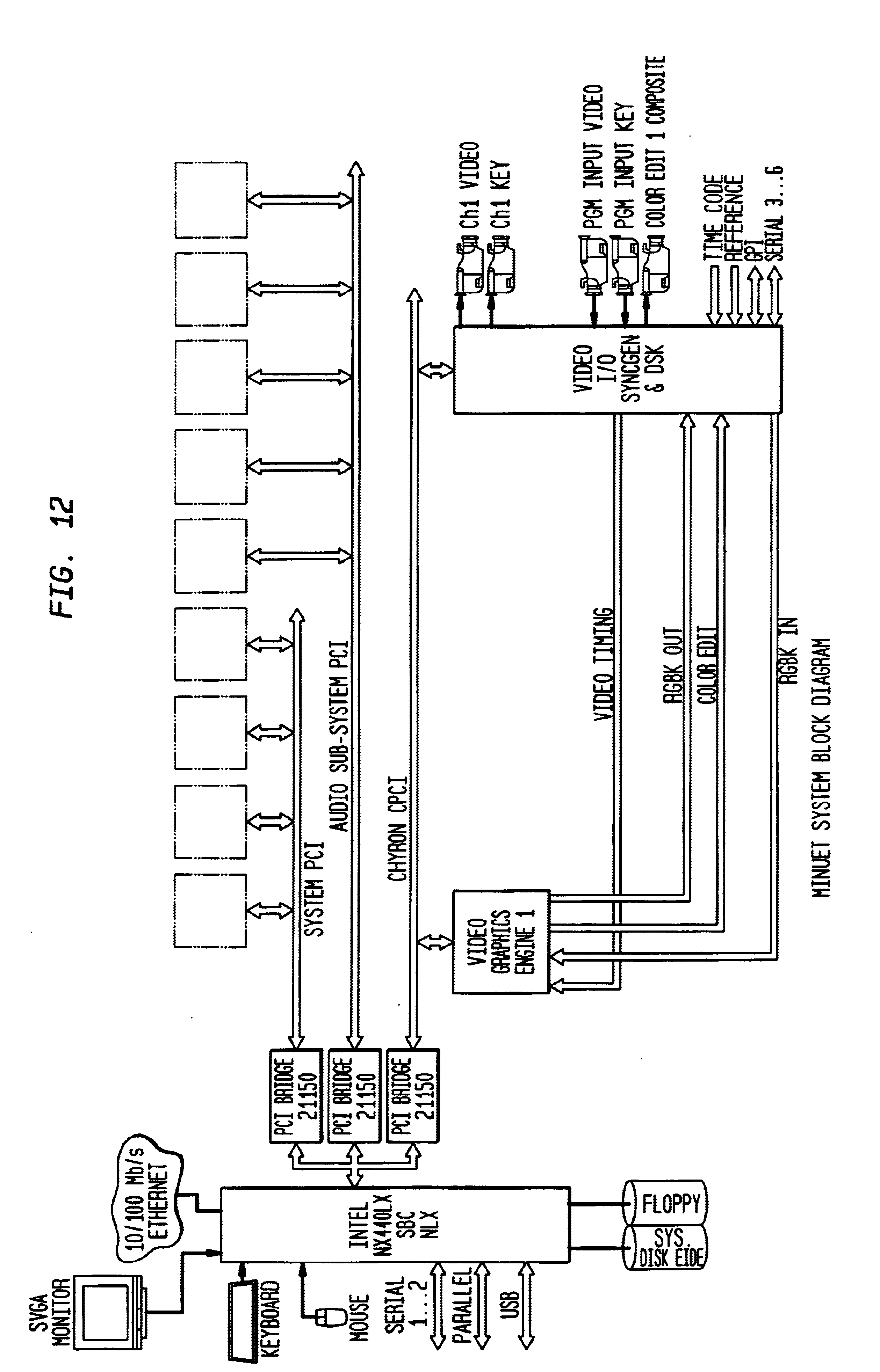 Us6900847 Video Hardware And Software System Pentium 2 Block Diagram Patent Drawing
