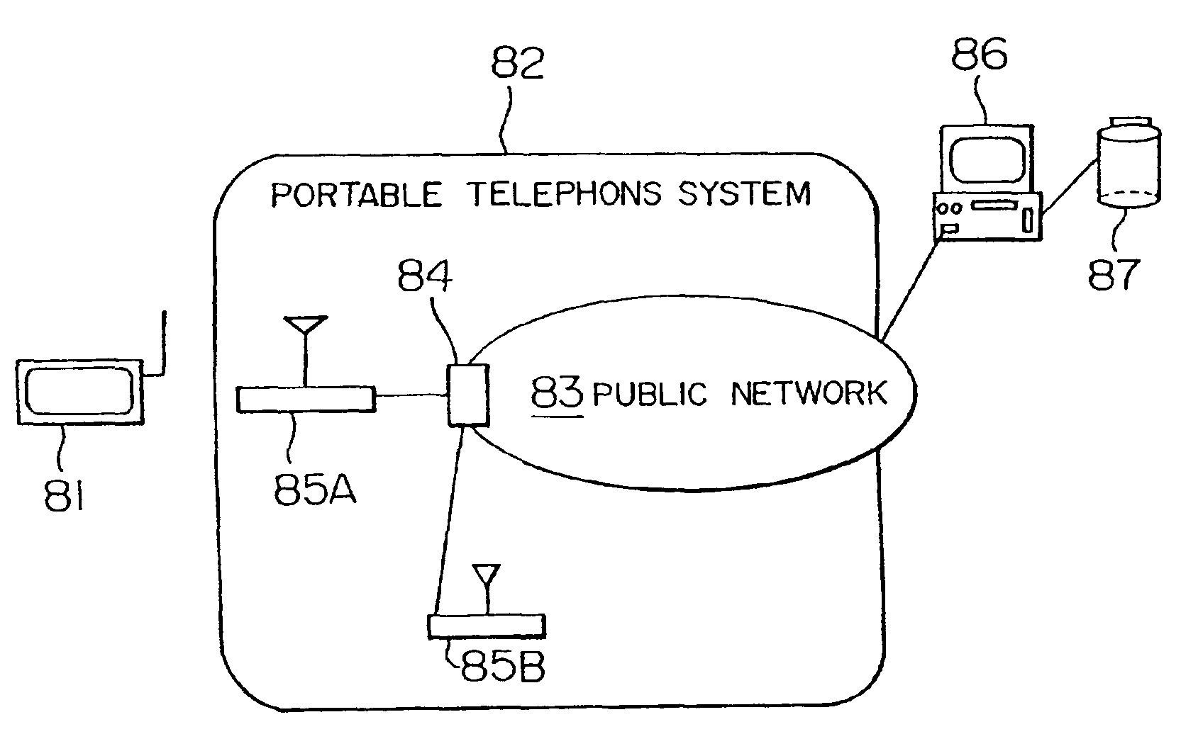 unit 317 monitor information systems Unit 316 support the design and development of an information system 3 7 unit 317 monitor information systems 3 7 unit 318 analyse and report data 3 6.