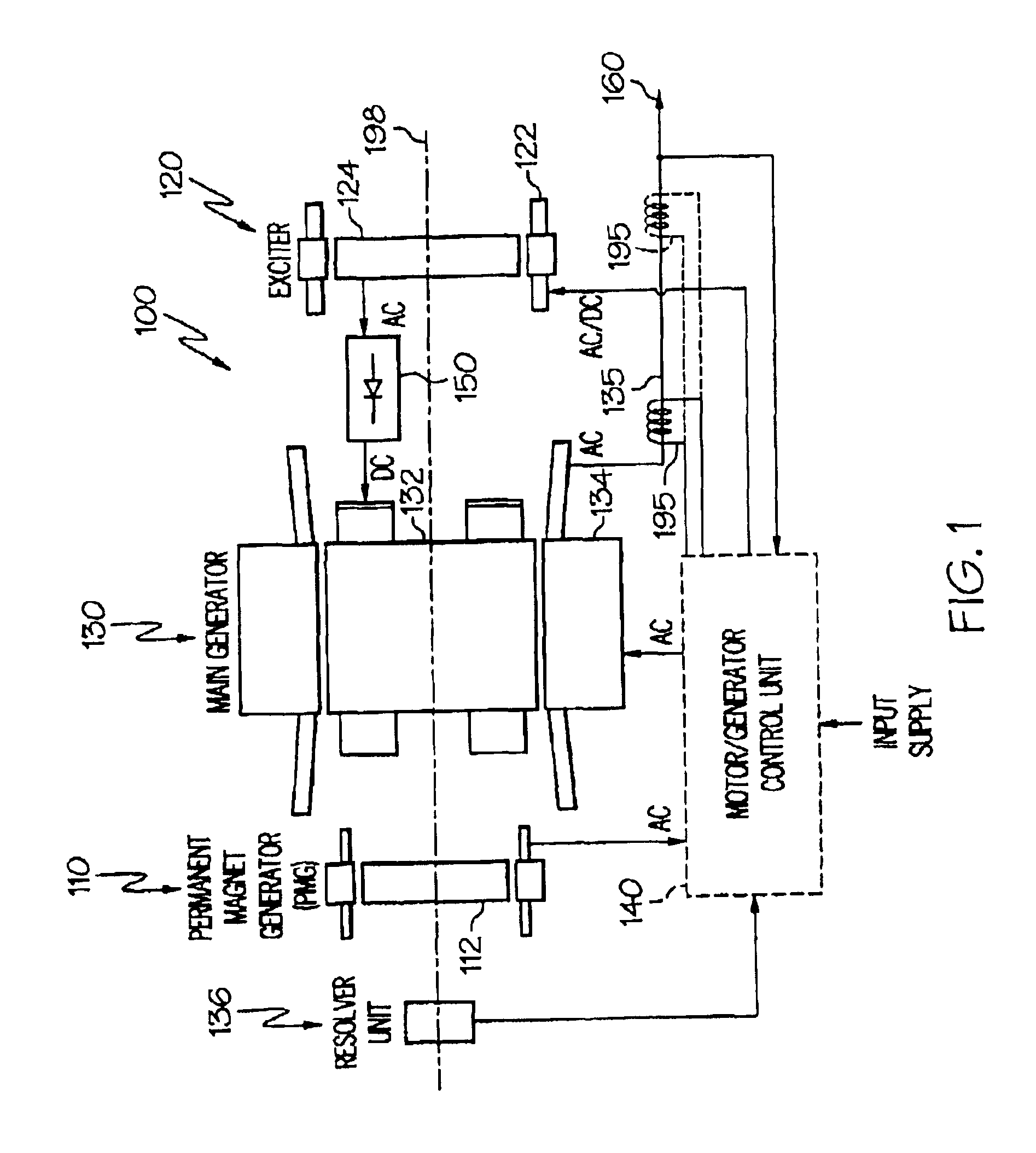 Patent US6909263  Gas turbine engine    starter      generator    exciter starting system and method