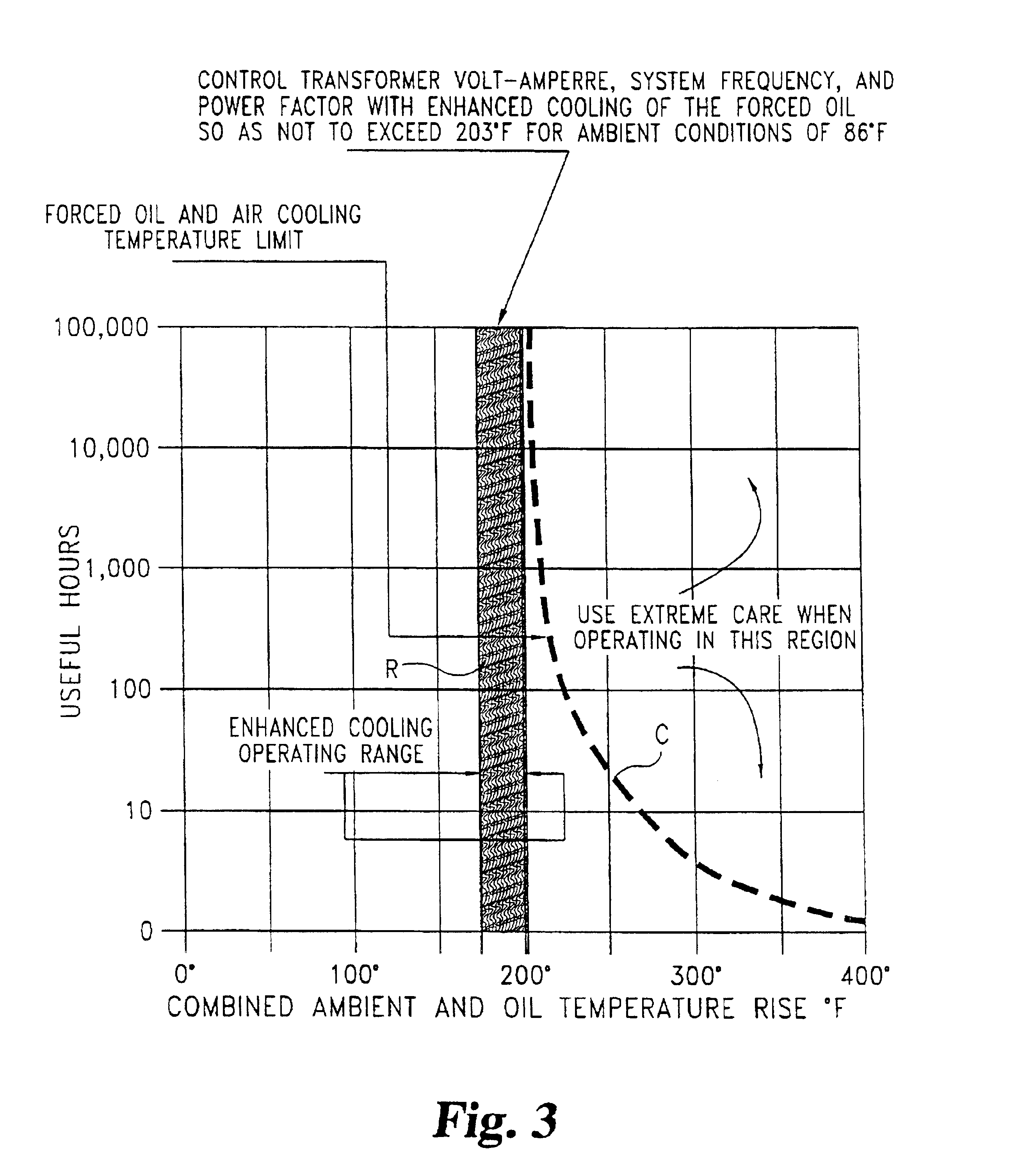 Patent US Apparatus and method for cooling power