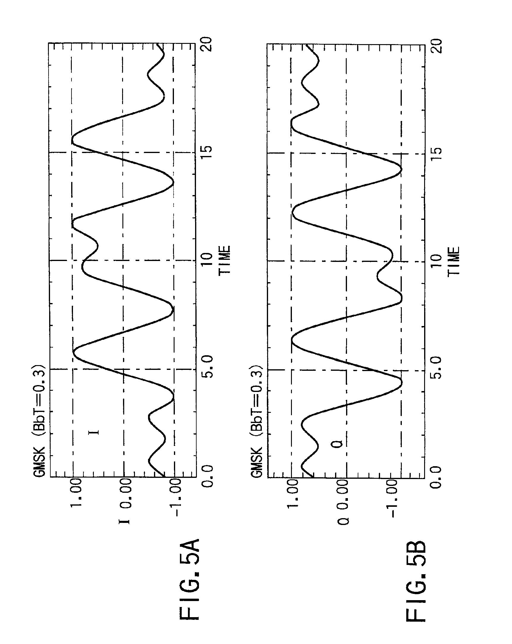 patent us6914943 - signal modulation circuit and signal modulation method