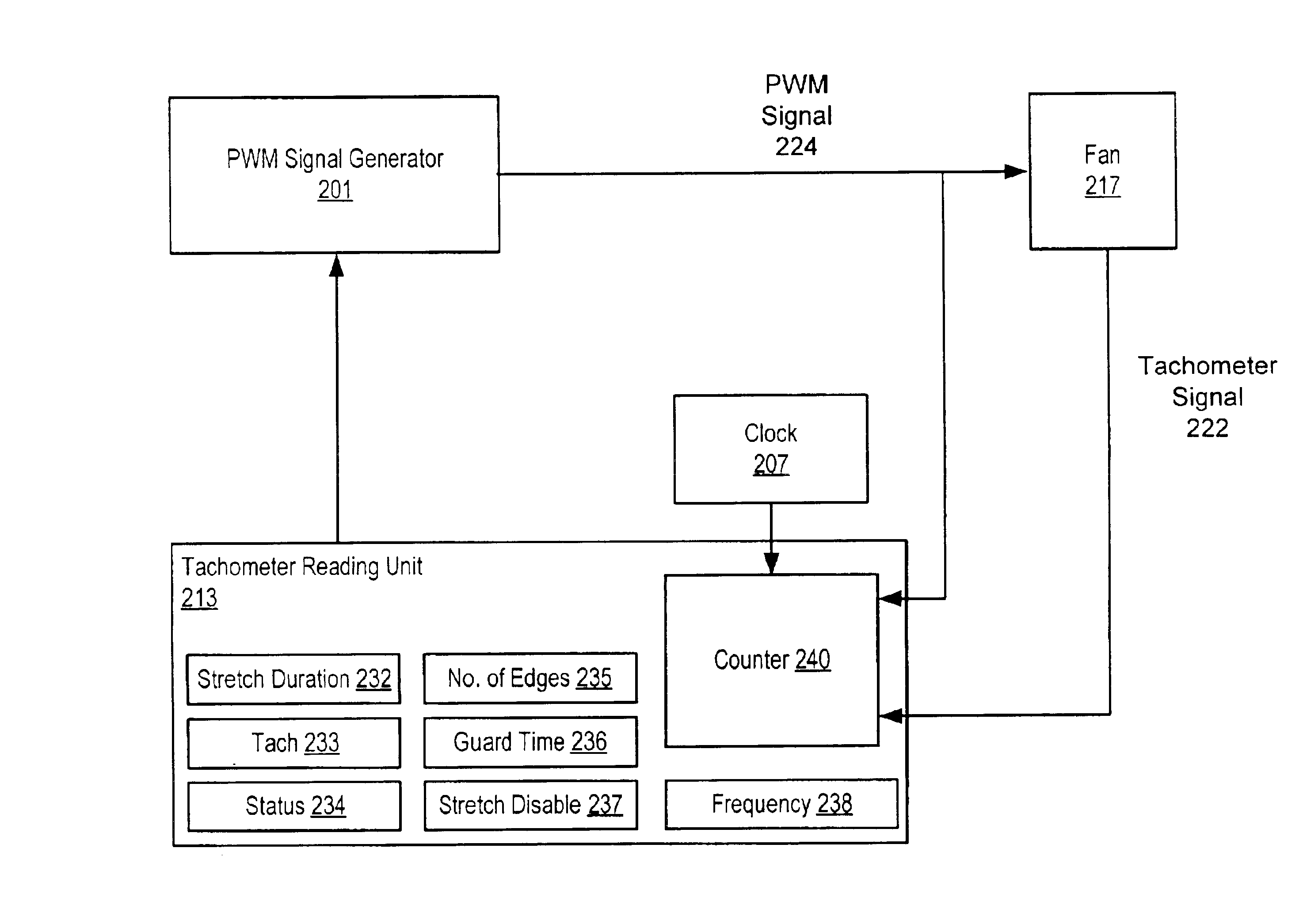 US06919703 20050719 D00000 patent us6919703 programmable pwm stretching for tachometer