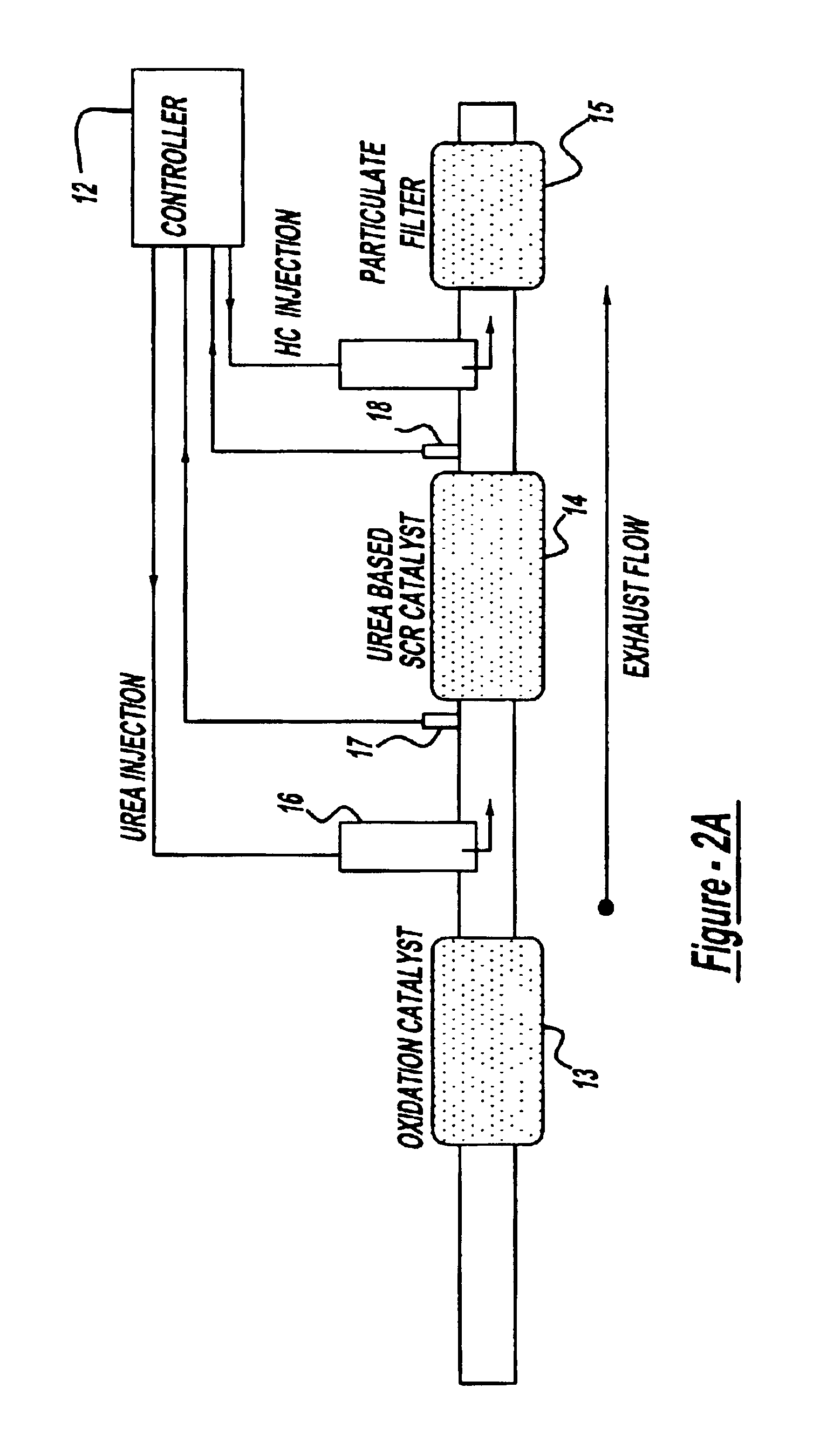 Patent US6928806 - Exhaust gas aftertreatment systems