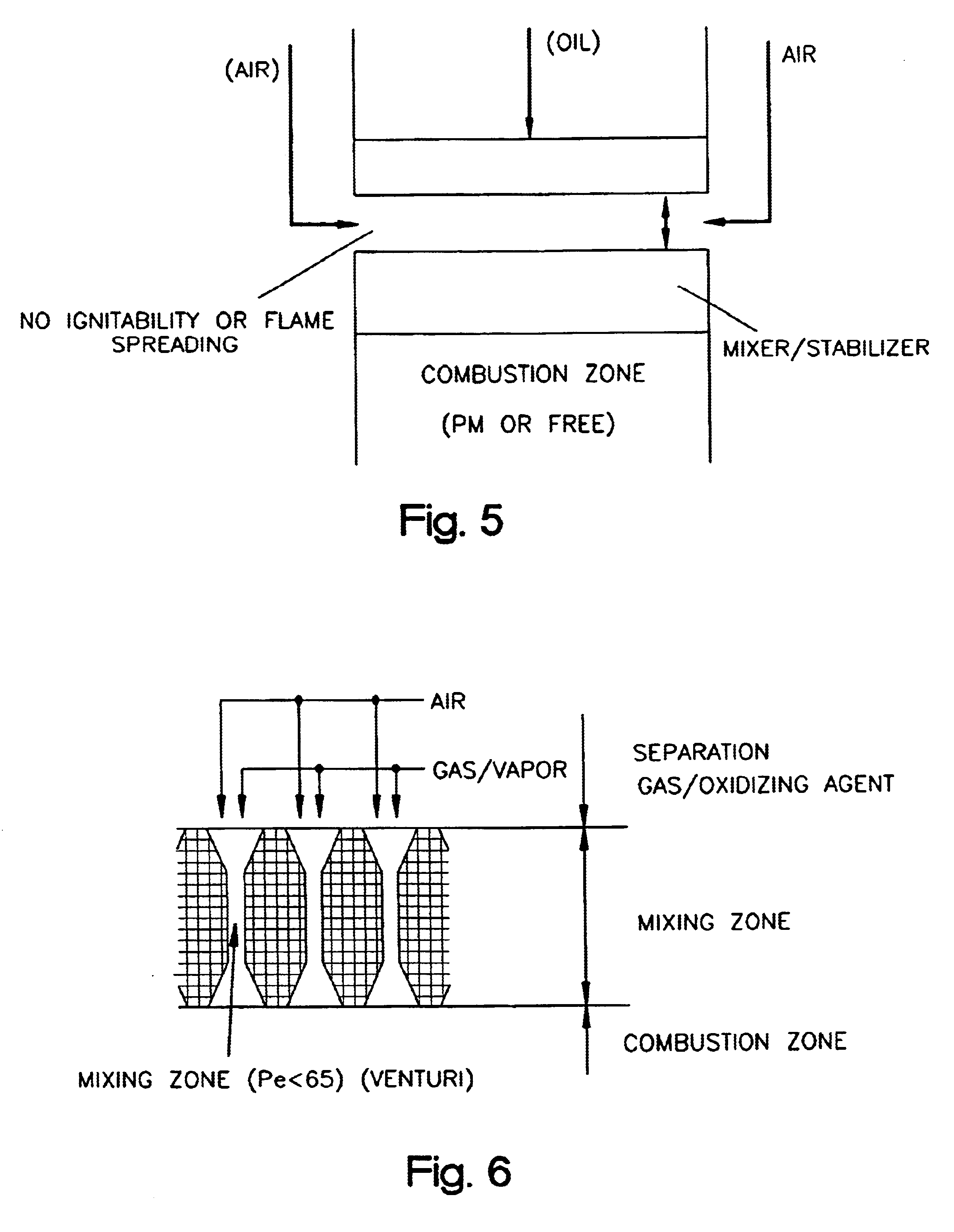 non conventional methods of gas liquefaction Information about environmental regulations for conventional oil and gas non-mining conventional oil and gas conventional petroleum resources are oil and gas found in sandstone condensate and natural gas the products that can be refined include liquefied petroleum gas, fuel oils.