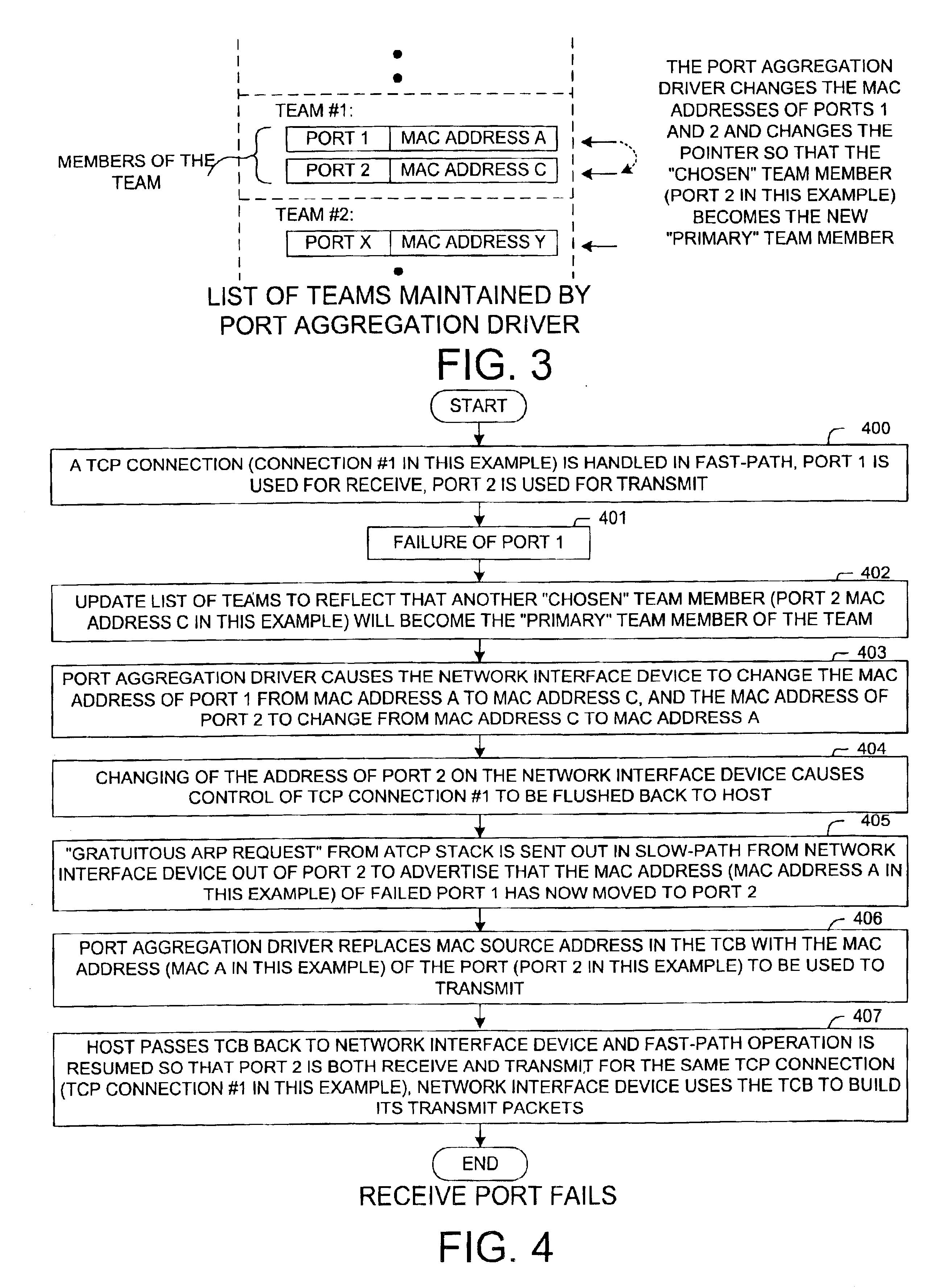 patent us6938092 tcp offload device that load balances