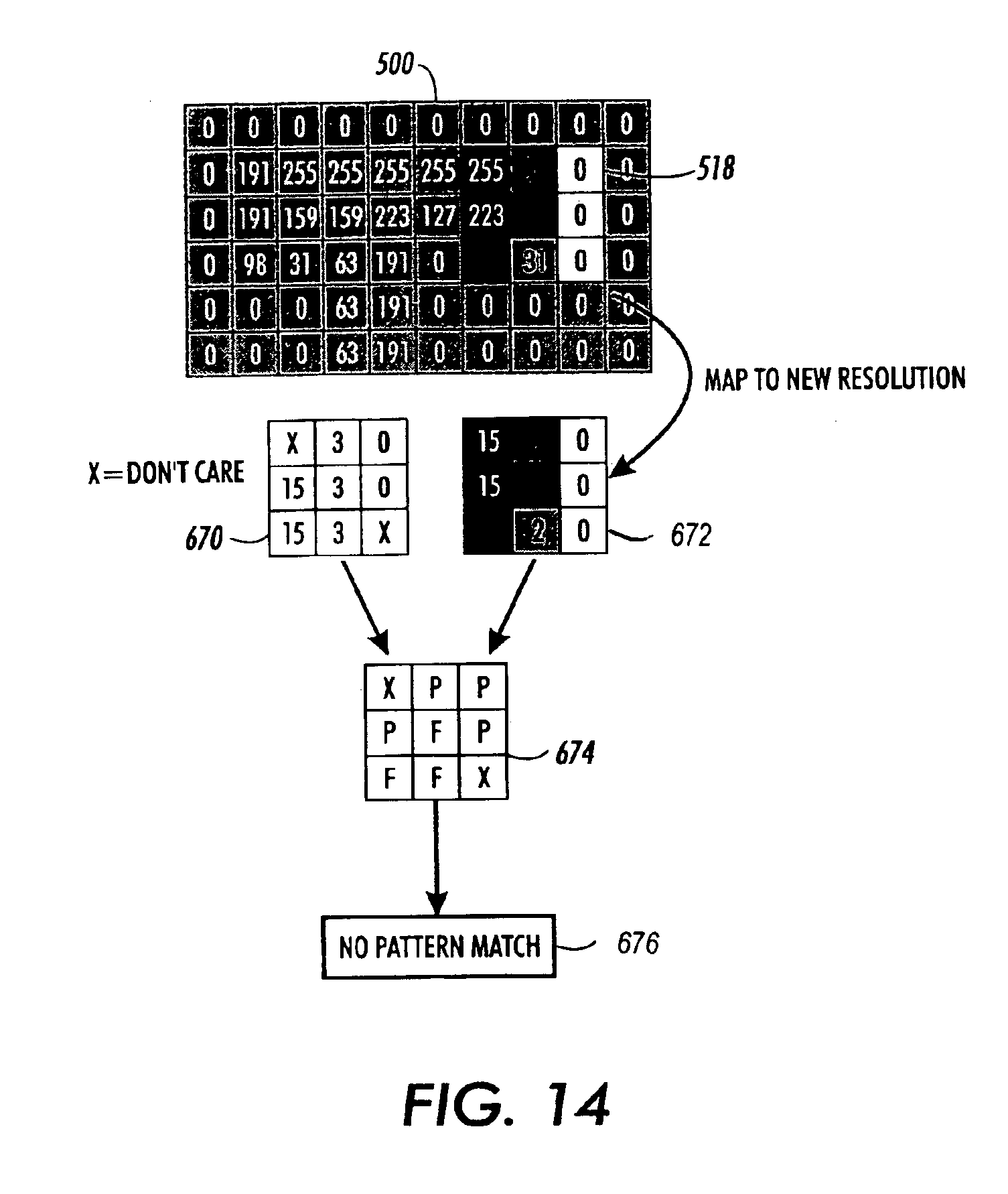 template matching in image processing - patent us6944341 loose gray scale template matching for