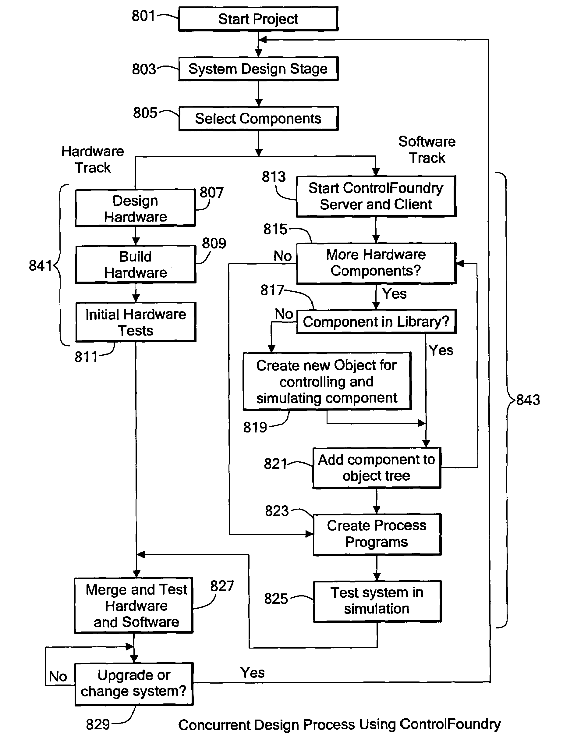 Patent Us6944584 System And Method For Control Simulation Robot Rs170 Stereo Speaker With Led Black Drawing