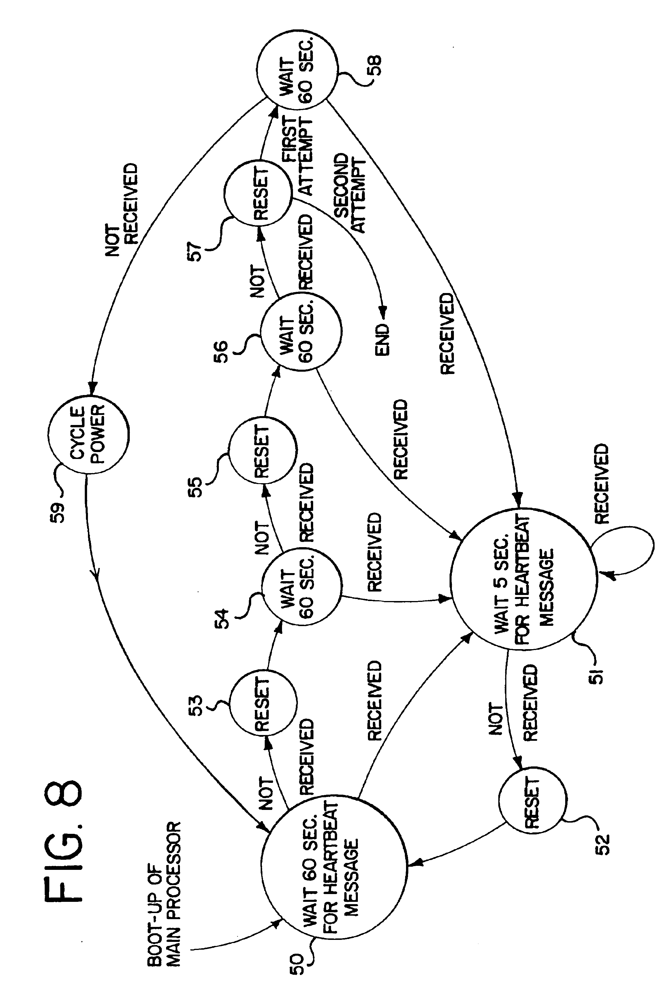 patent us6944779 power management fault strategy for automotive Main Peripheral Device patent drawing