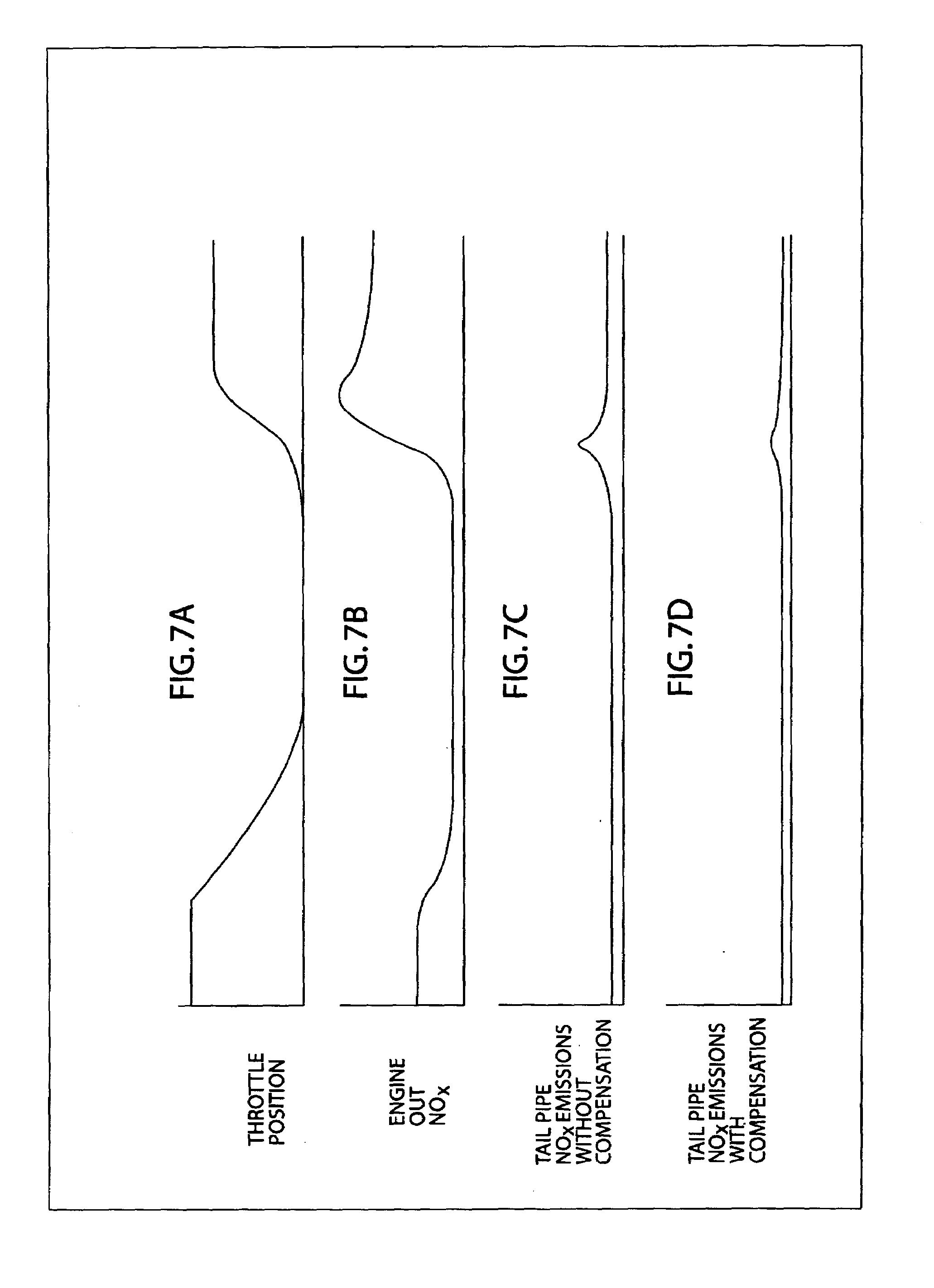 براءة الاختراع US6945033 - Catalyst preconditioning method