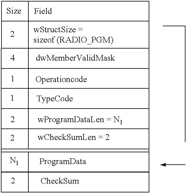 Figure US06952772-20051004-C00005