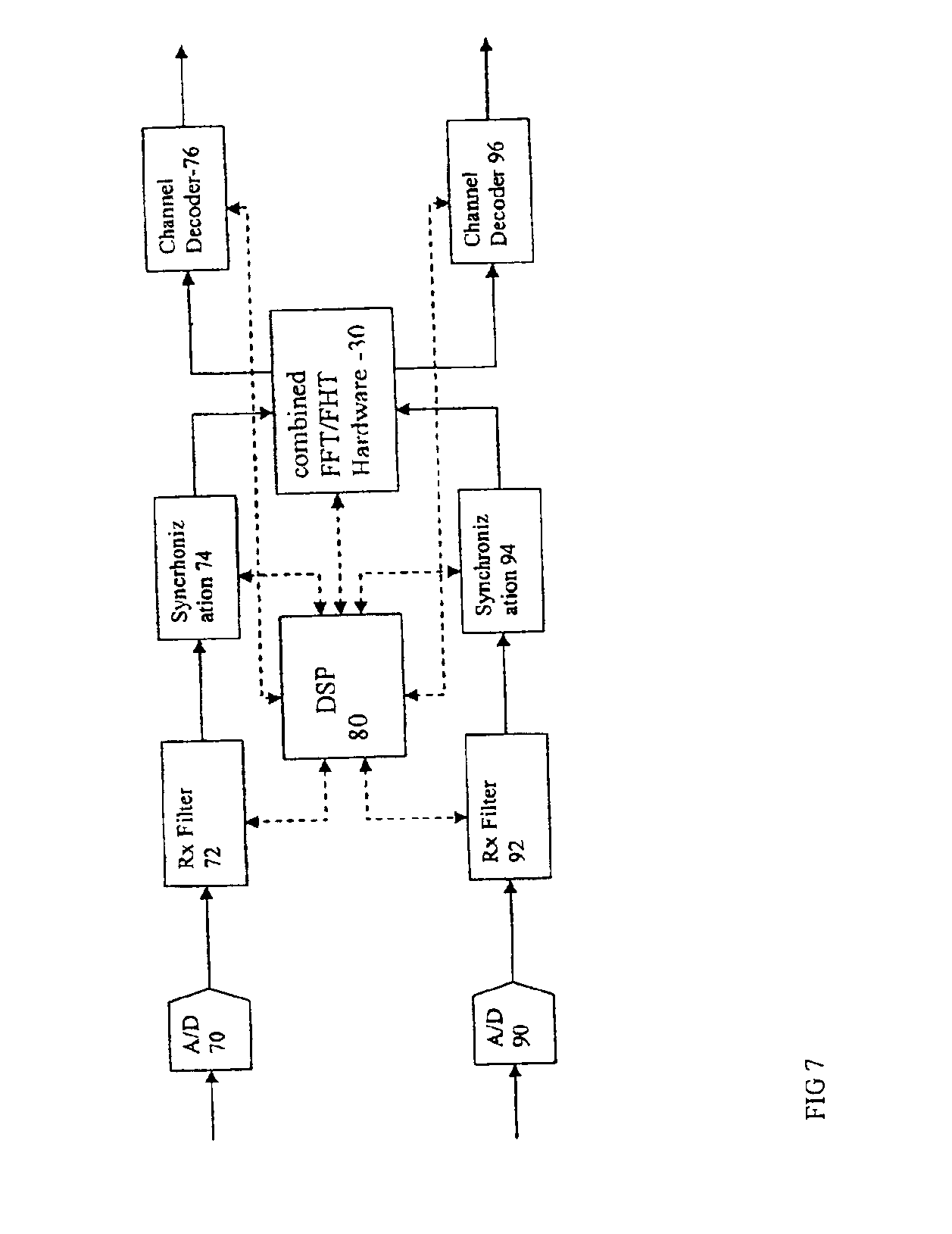 Patent US6957241 - FFT and FHT engine - Google Patents