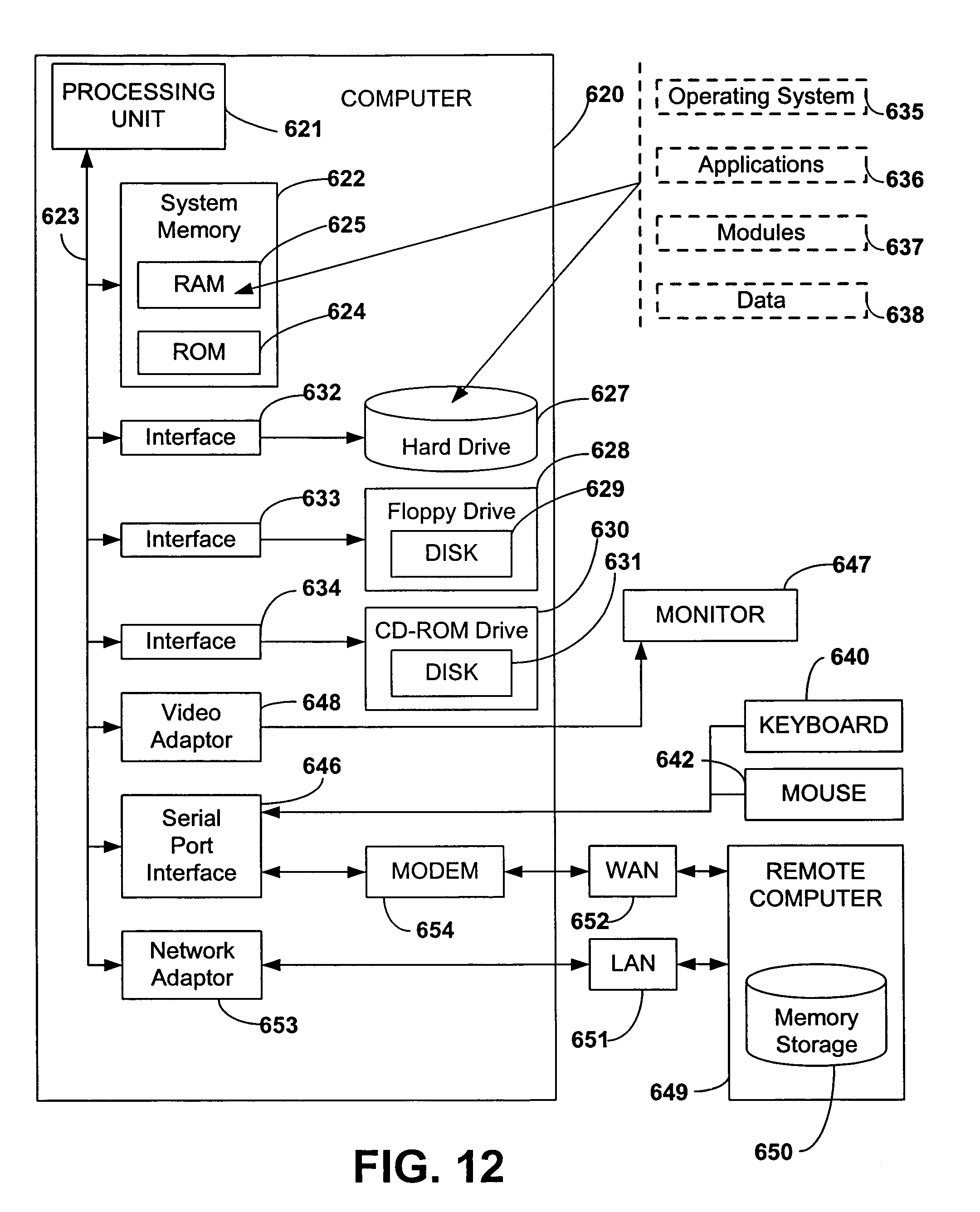Patent US6961900 - Rendering data according to a present schema from an origin response message ...