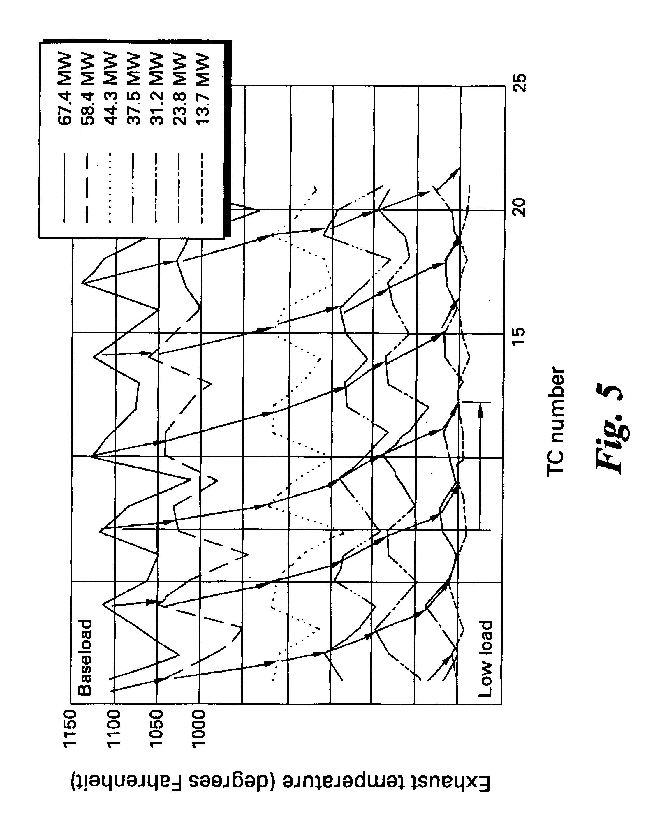 Patent US Method and apparatus for monitoring the