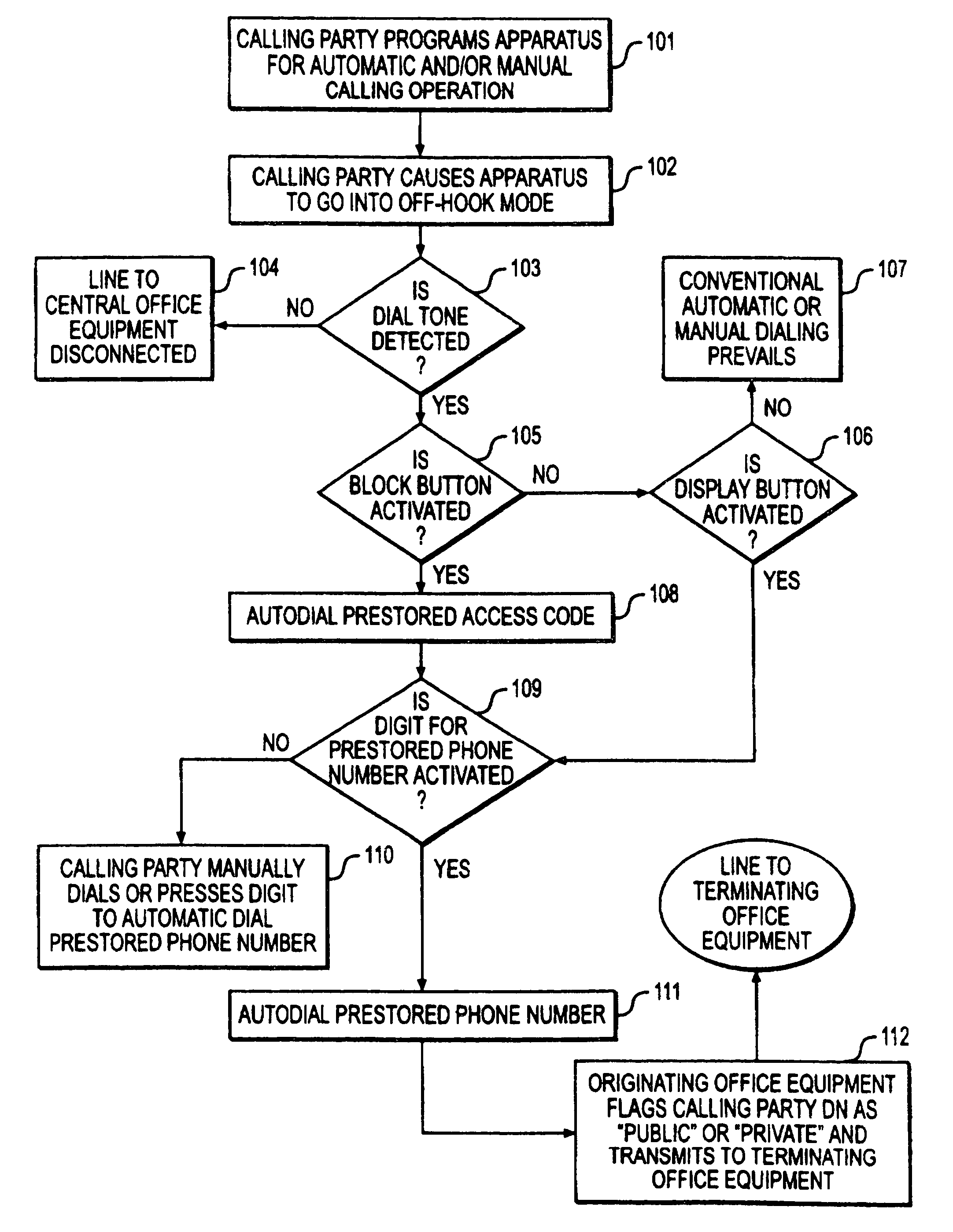 Party Phone Line Diagram Cord Wiring Diagrams Outdoor Patent Us6970544 Method And Apparatus For Caller Id System