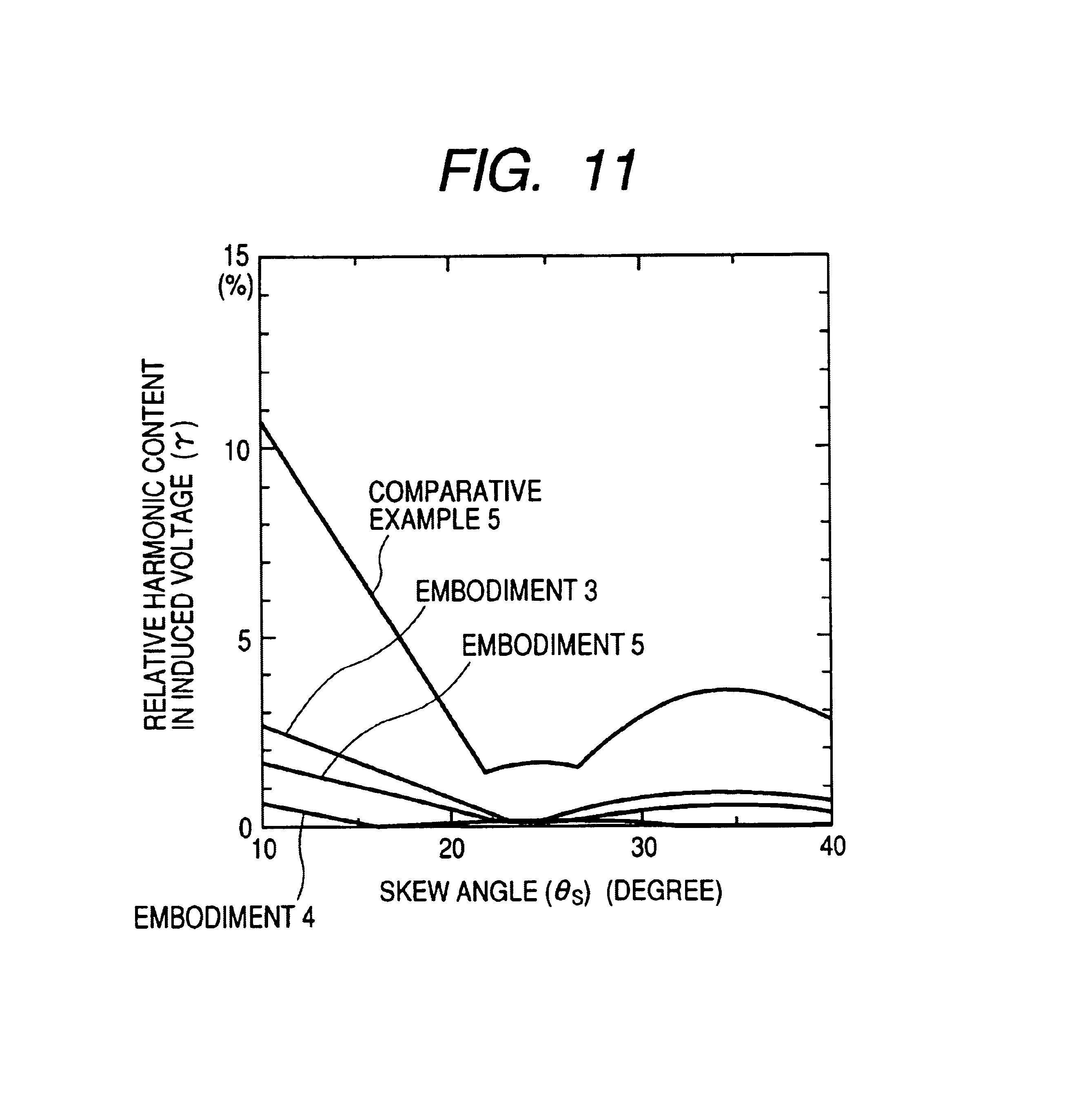 Patent US6972503 - Brushless motor - Google Patents