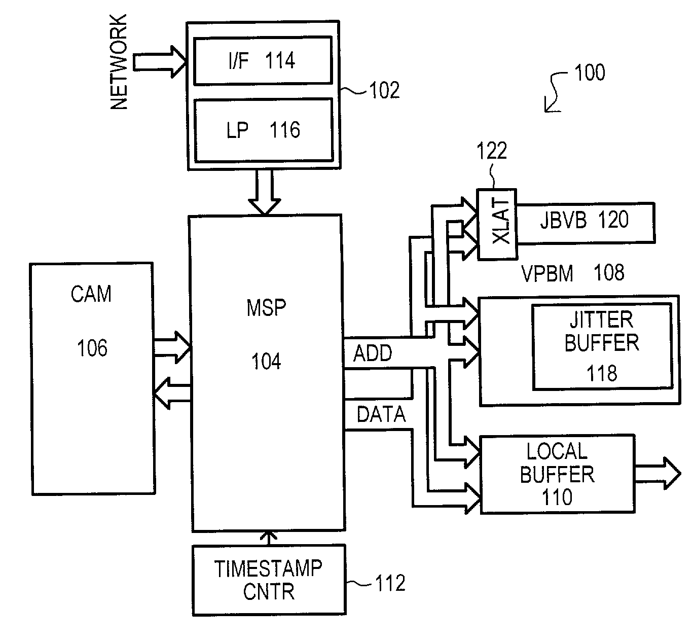 Patent US6977948 - Jitter buffer state management system for