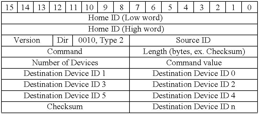 Figure US06980080-20051227-C00002