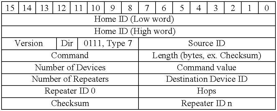 Figure US06980080-20051227-C00007
