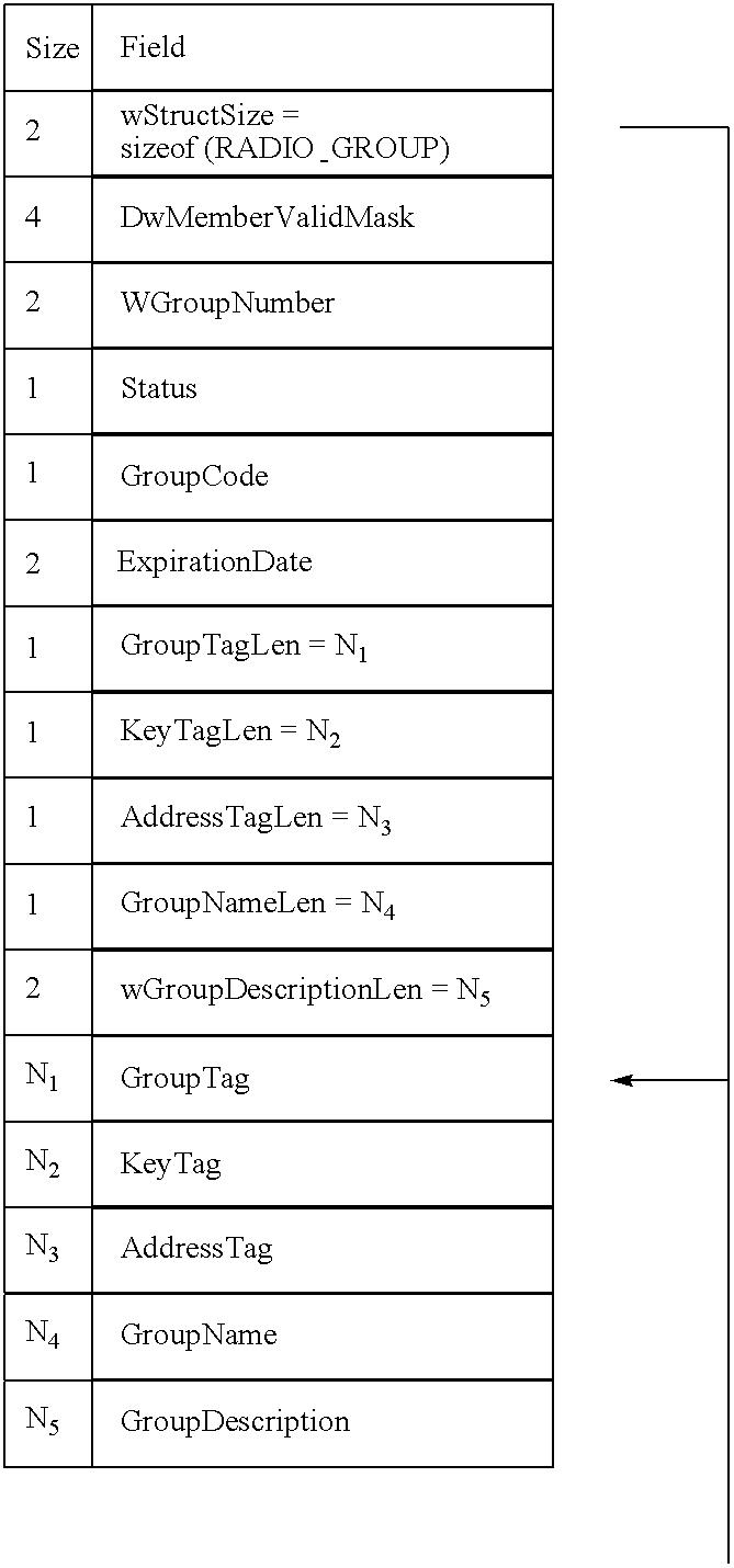 Figure US06981137-20051227-C00003