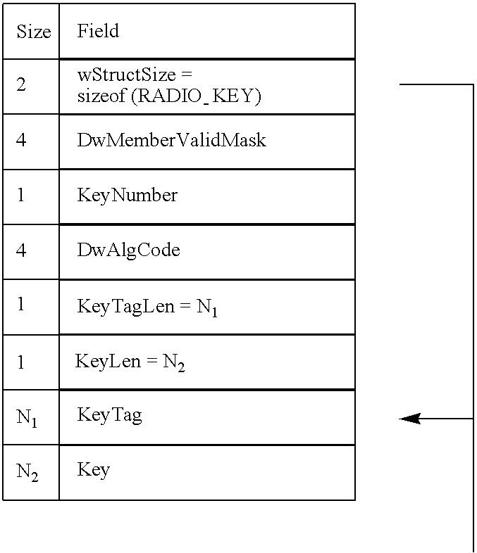 Figure US06981137-20051227-C00004