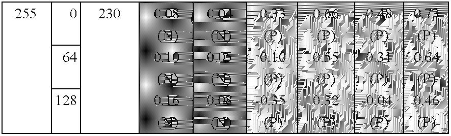 Figure US06982710-20060103-C00002