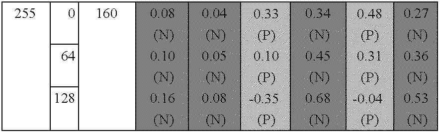 Figure US06982710-20060103-C00004