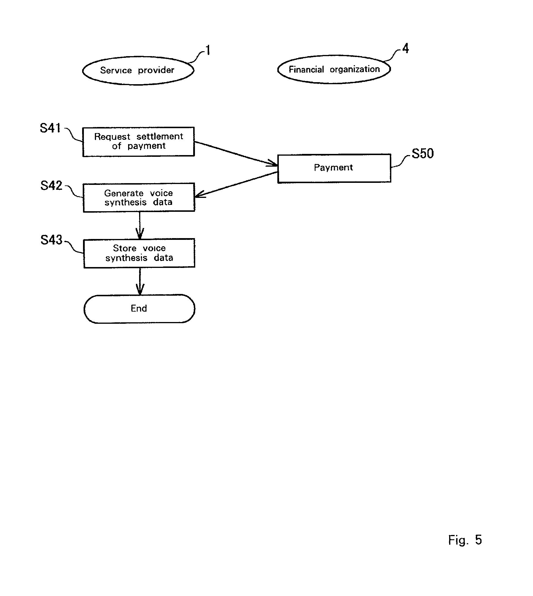 Patent US6983249
