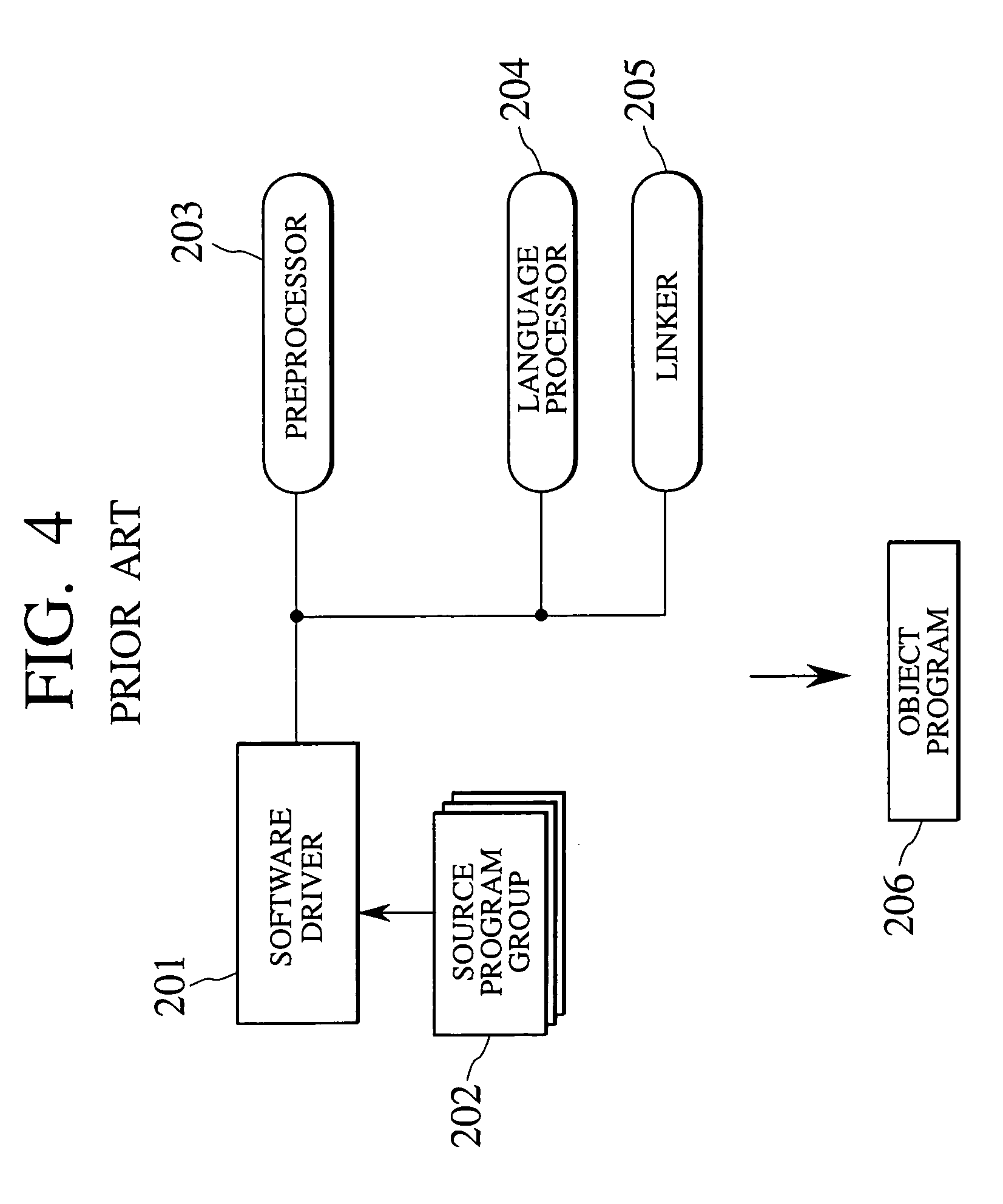 US6983458B1 - System for optimizing data type definition in program language processing, method and computer readable recording medium therefor         - Google PatentsFamily