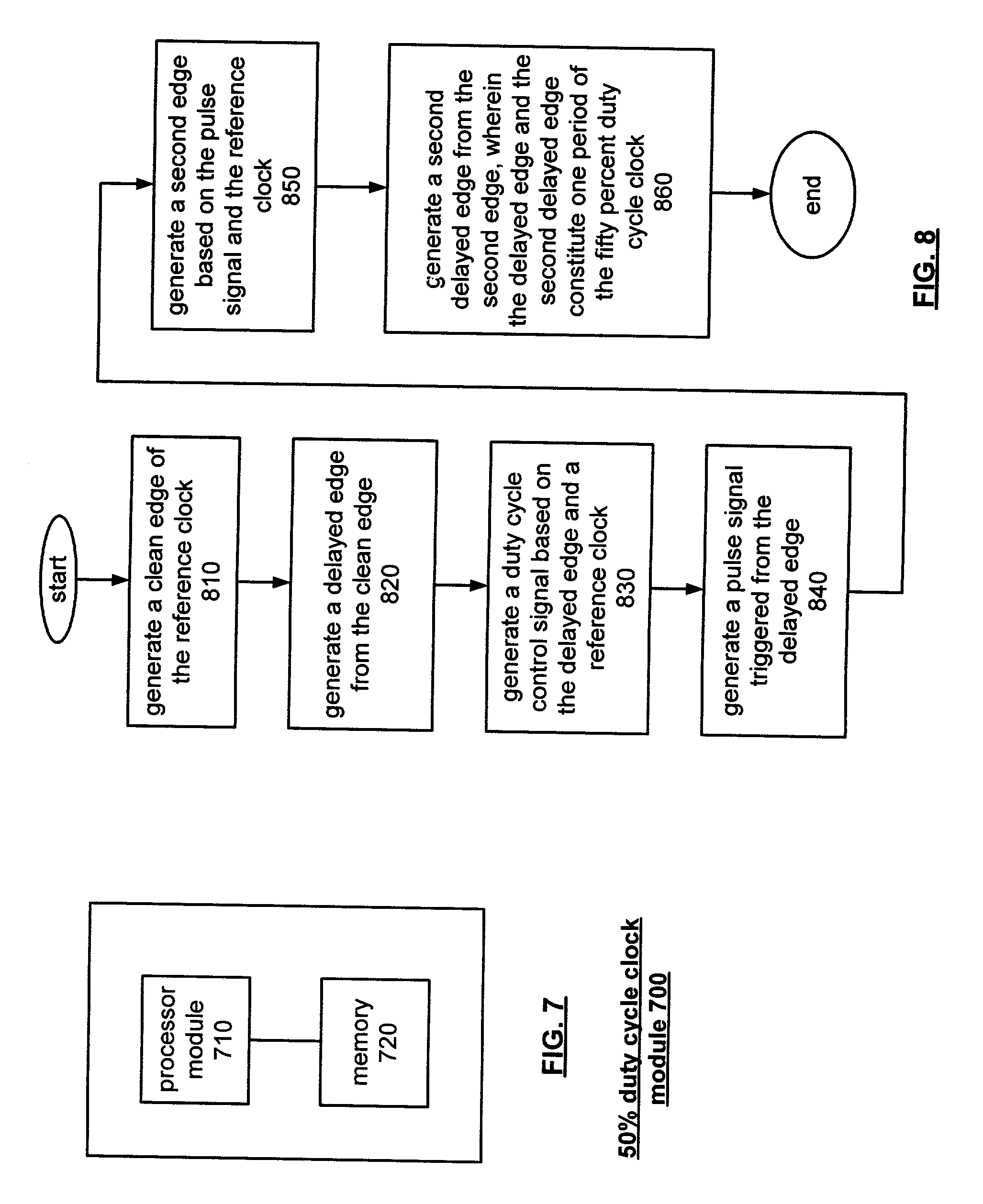 patent us6990143 - 50  duty-cycle clock generator