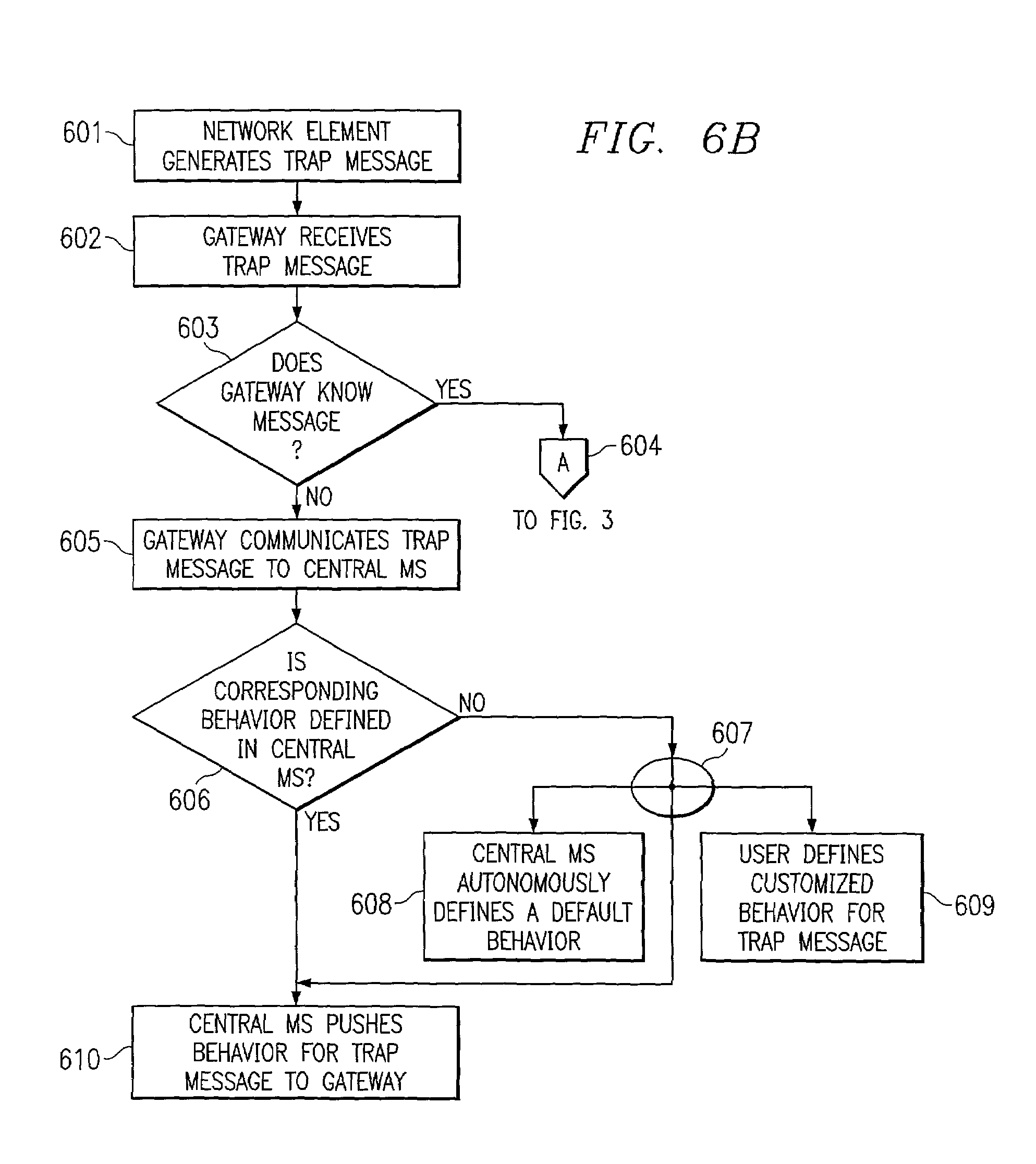 patent us object driven network management system patent drawing