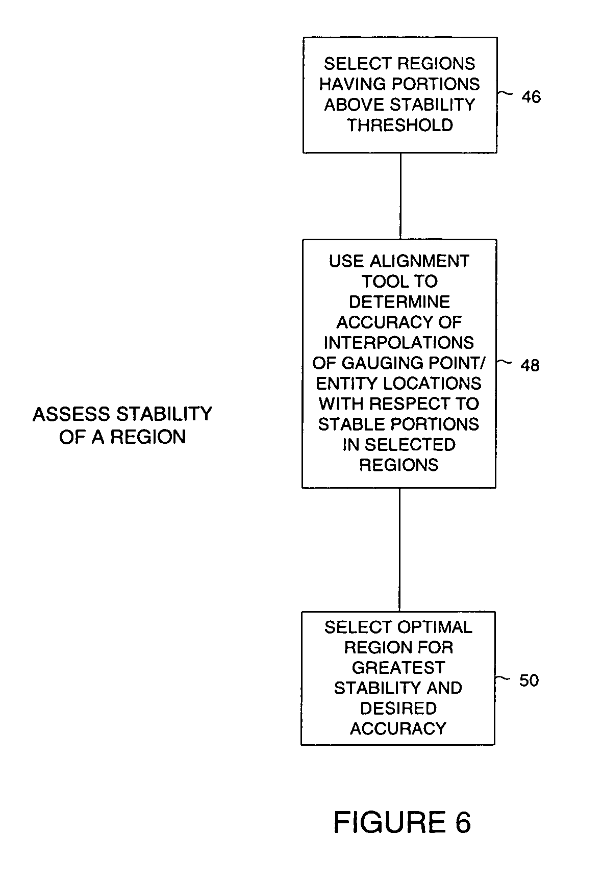 Brevet US6993177 - Gauging based on global alignment and