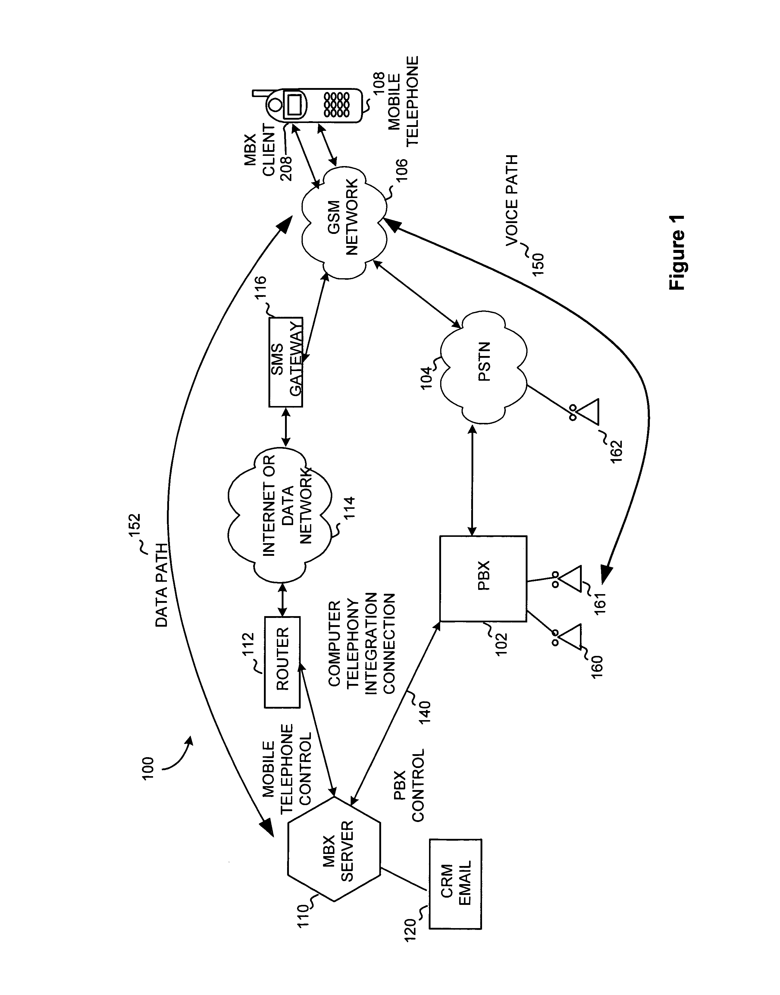 patent us6993360 - mobile branch exchange
