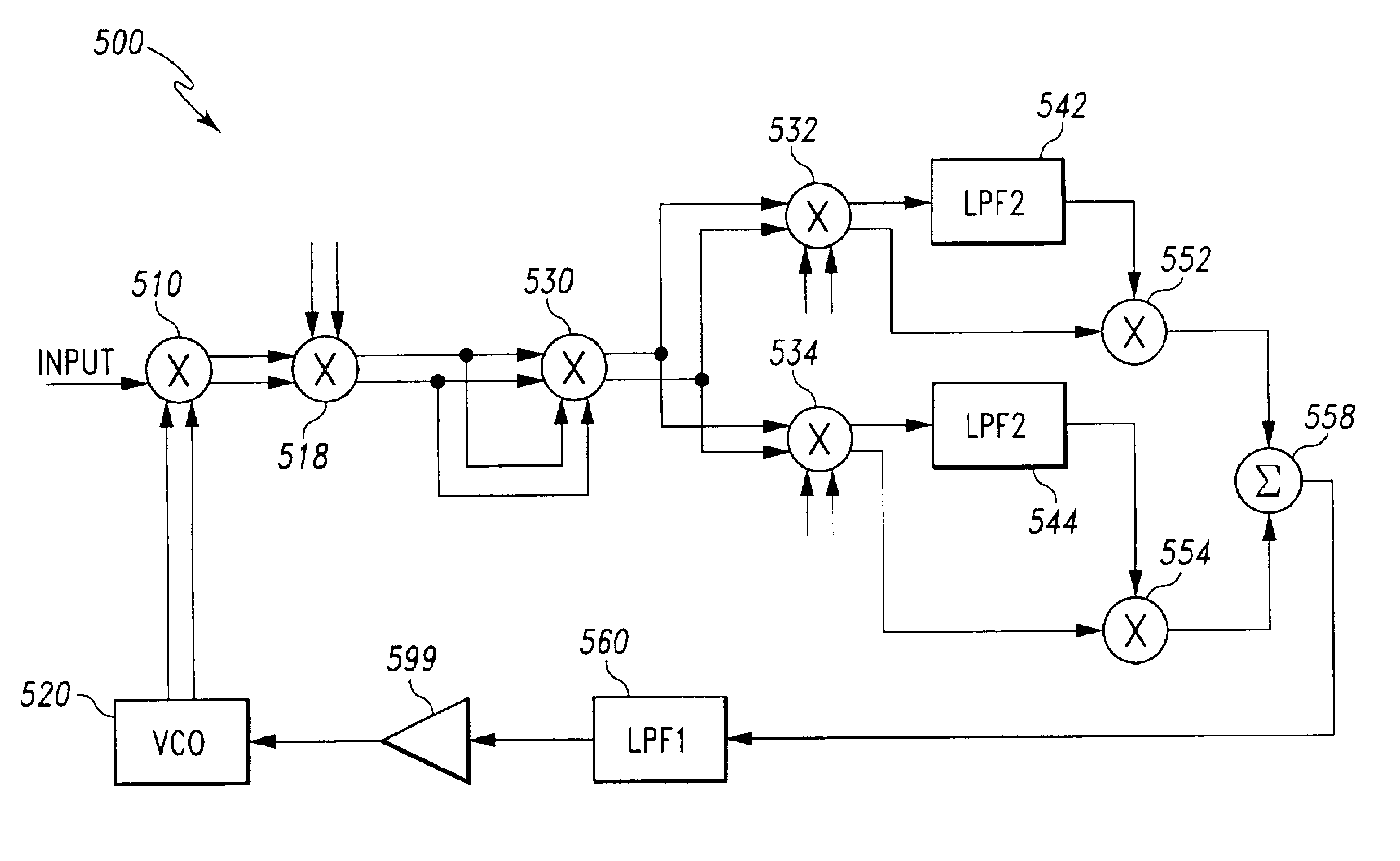 phase locked loop and frequency The figure shows the block diagram of the phase locked loop system in fm transmitter that consists of different blocks such as a crystal oscillator, phase detector, loop filter, voltage controlled oscillator (vco), and frequency divider.